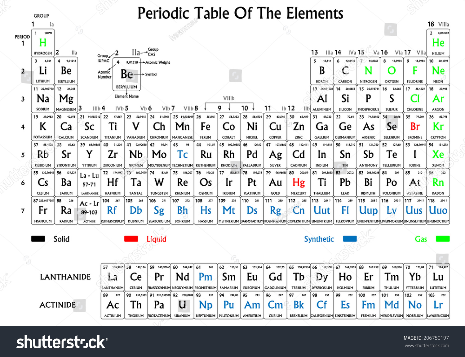 Periodic table elements black on white stock vector 206750197 periodic table of the elements black on white background symbols have different colors for gamestrikefo Image collections