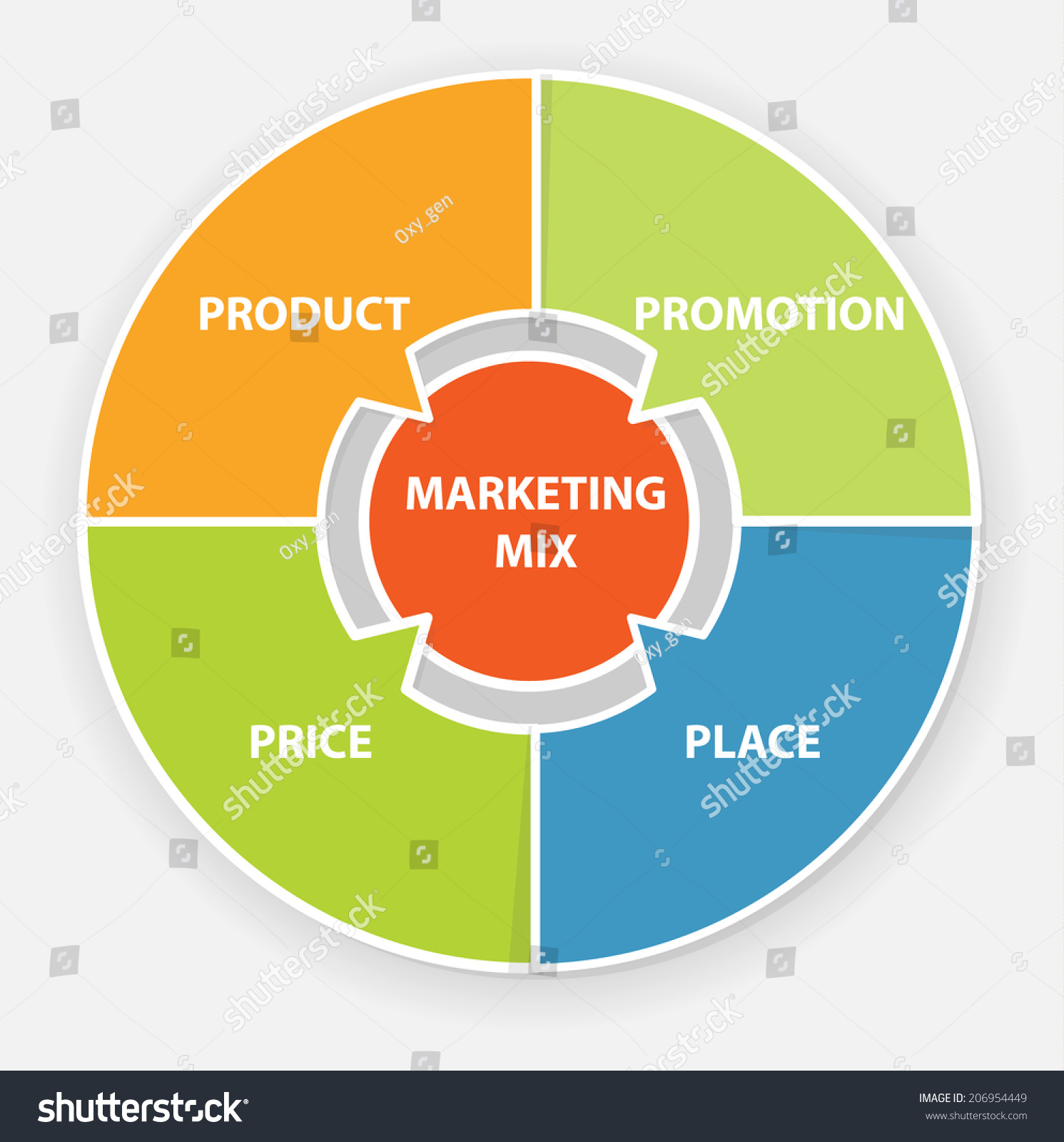 marketing mix price and the hong Start studying ch 13: the marketing mix: product, place, promotion, price learn vocabulary, terms, and more with flashcards, games, and other study tools.
