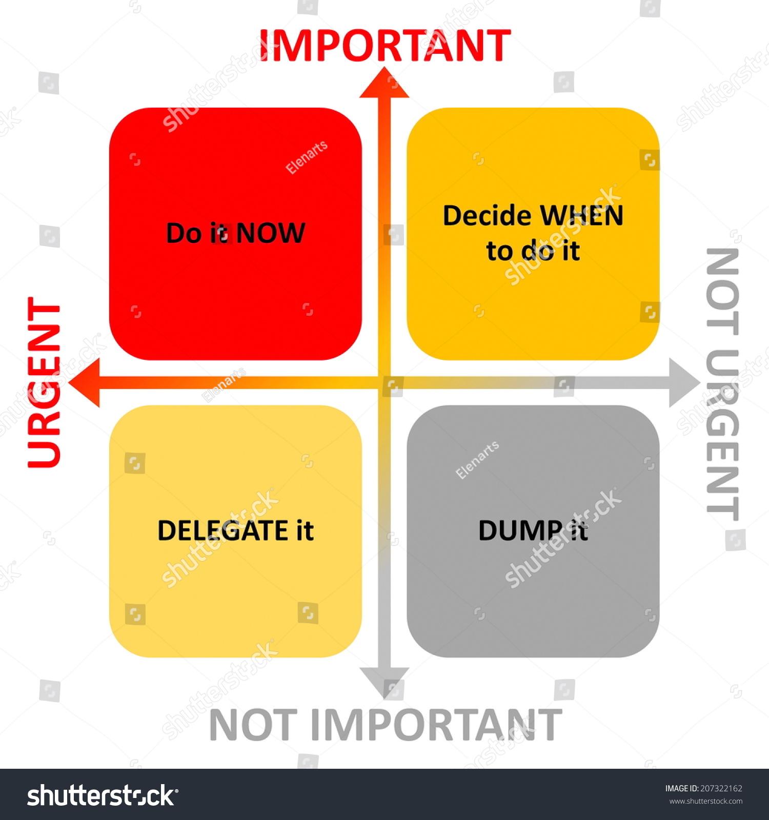 Time Management Diagram Arrows Importance Urgence Stock