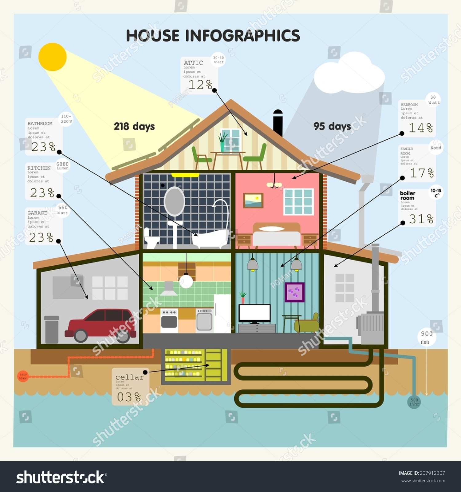 set elements of smart house infographics flat design stock vector 207912307 shutterstock. Black Bedroom Furniture Sets. Home Design Ideas