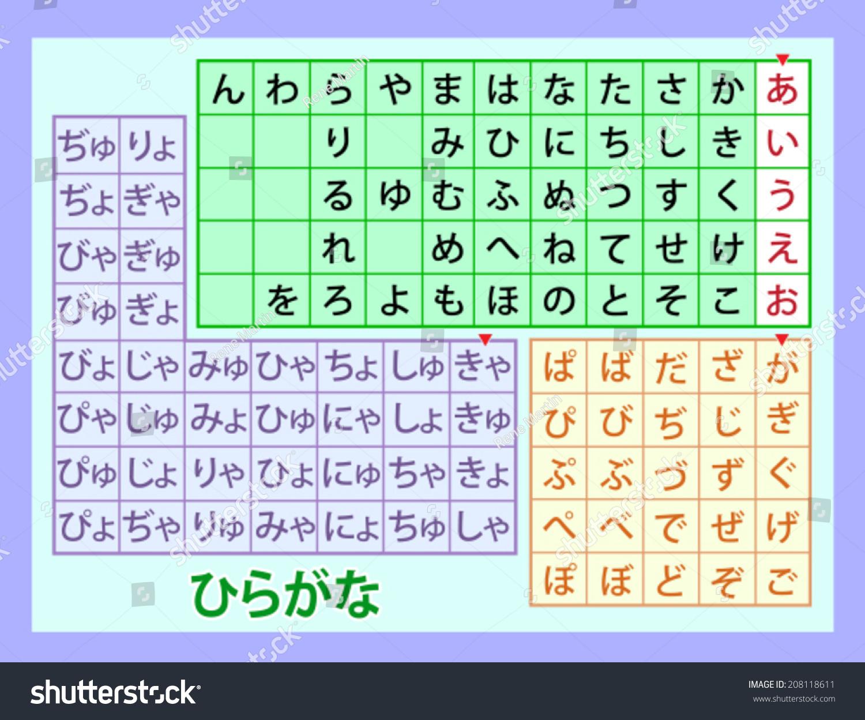 Workbooks japanese hiragana worksheets : Hiragana Complete Japanese Syllabary Chart Stock Vector 208118611 ...