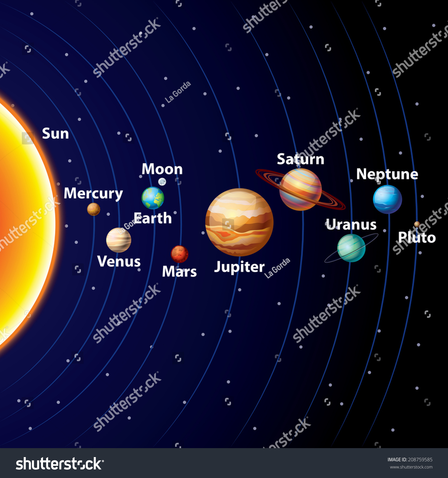 Facts About Jupiter  Our Solar System  Astronomy for Kids