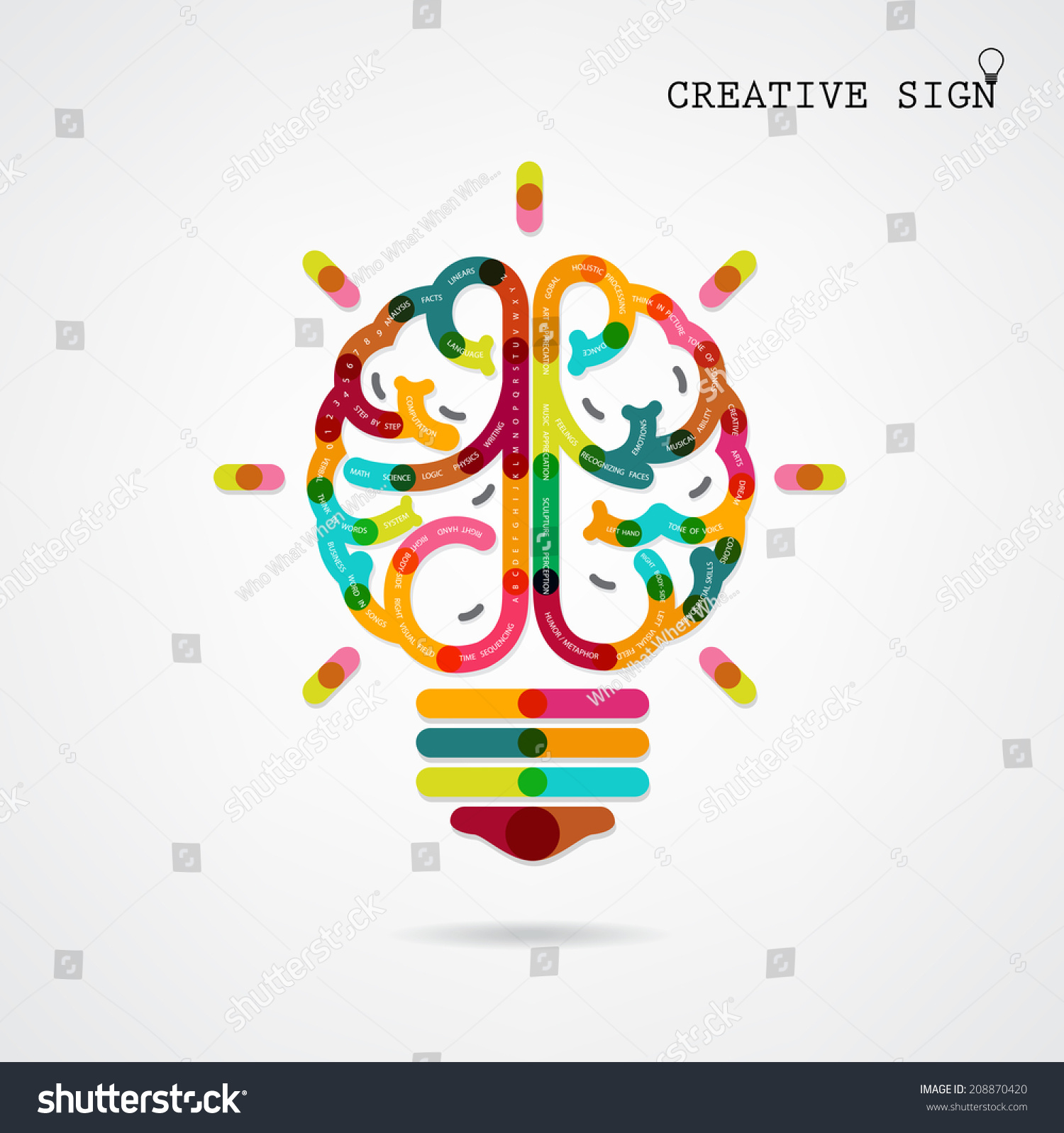 Creative Infographics Left And Right Brain Function Ideas ...