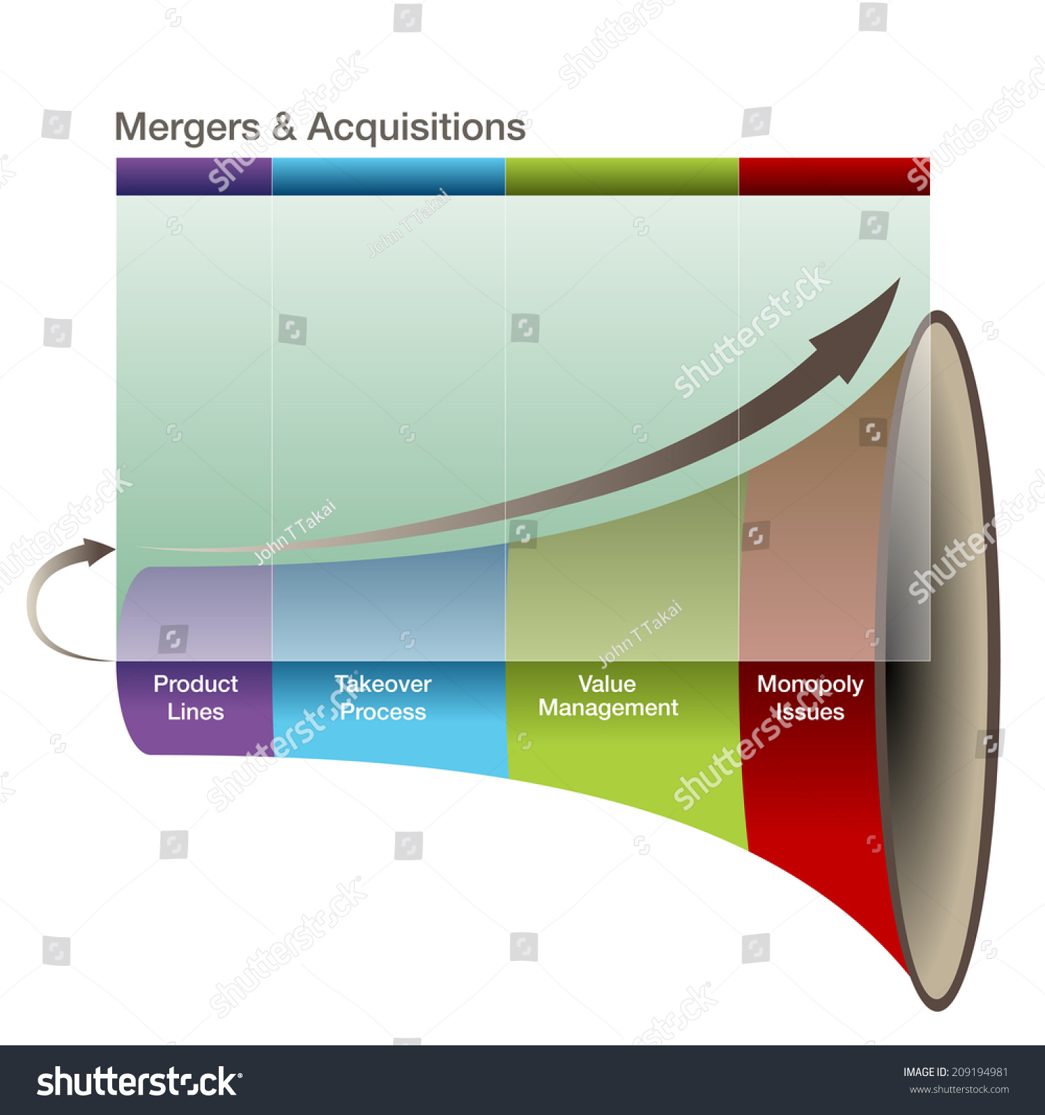 merger and aquisitions Business acquisition and merger associates (bama) provides both buy-side and sell-side services for lower-middle market companies.