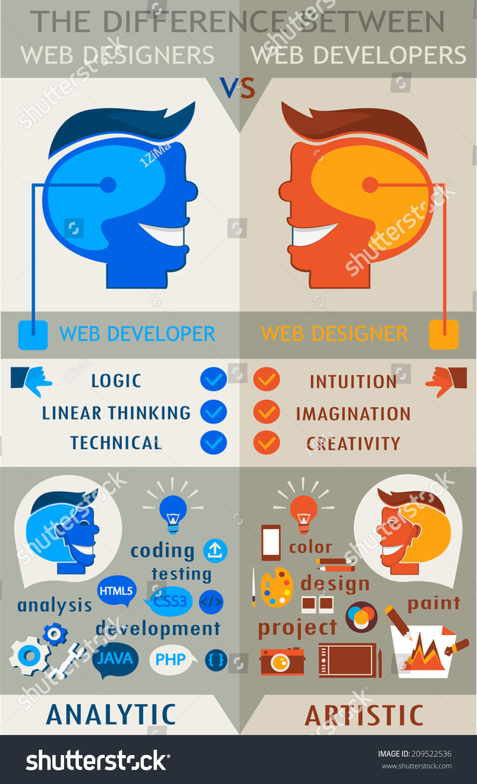 Difference Between Web Designers Web Developers Stock Vector Royalty Free 209522536