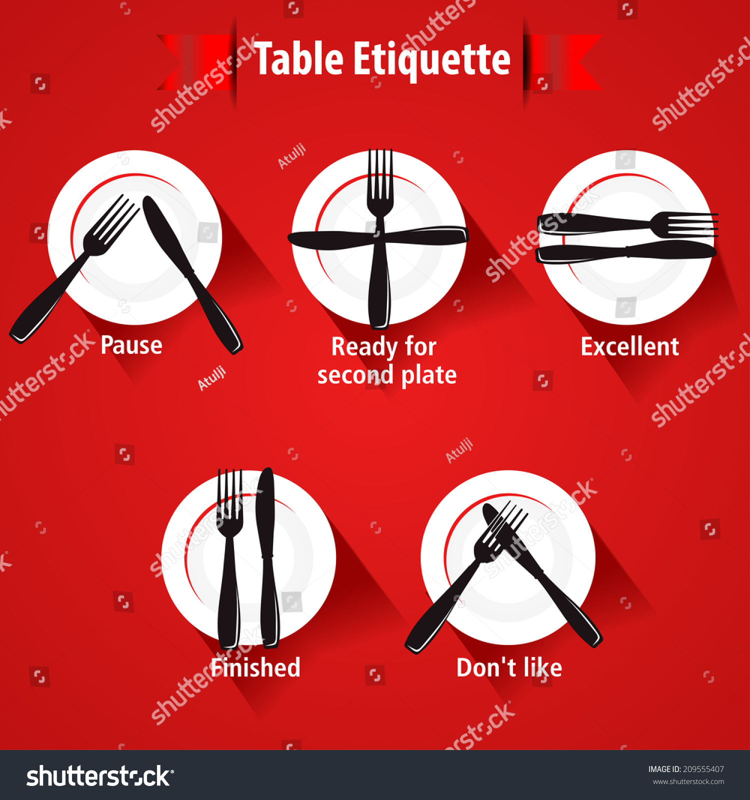 Formal Dinner SettingFormal Table Place Setting Chart  : stock vector dining etiquette and table manner forks and knifes signals eps vector 209555407 from softgalleri.com size 1500 x 1600 jpeg 469kB