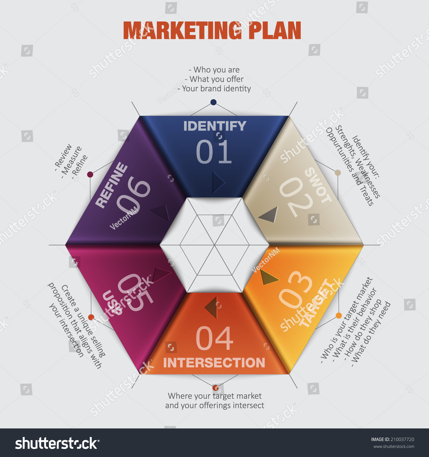 penshoppe marketing plan Research penshoppe no description by angie reyes on 25 february 2013 tweet comments (0) please log in to add your comment report abuse transcript of research.