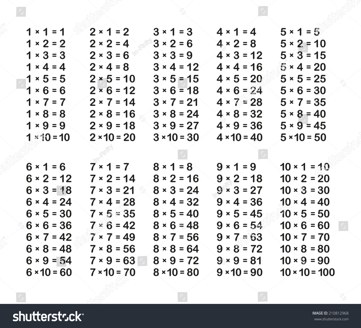 Multiplication table on white background vector stock for 10 times table song