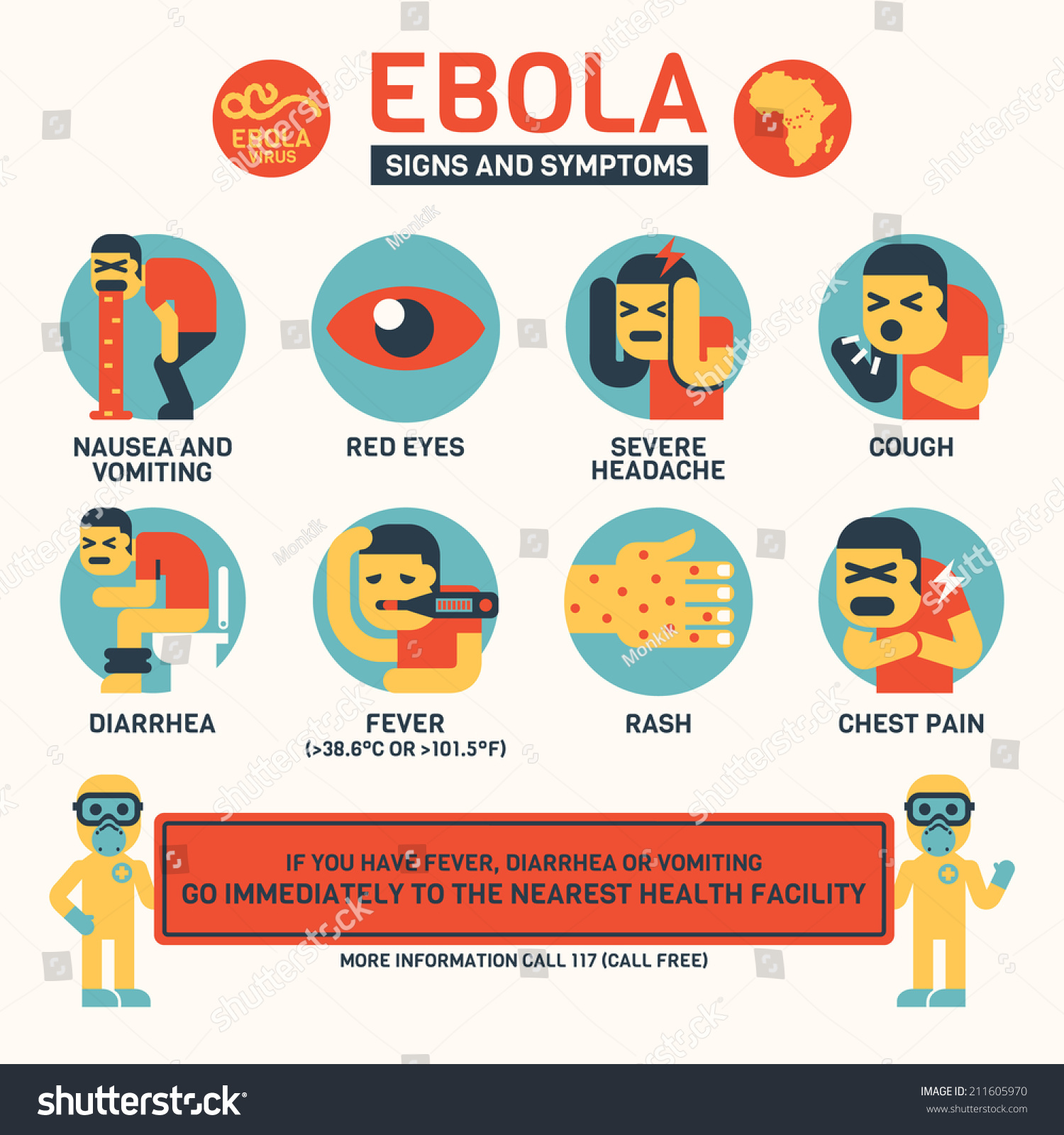the signs and symptoms of the ebola virus Haemorrhage is not a prominent sign or symptom in most patients with evd   ebola virus disease in west africa –clinical manifestations.