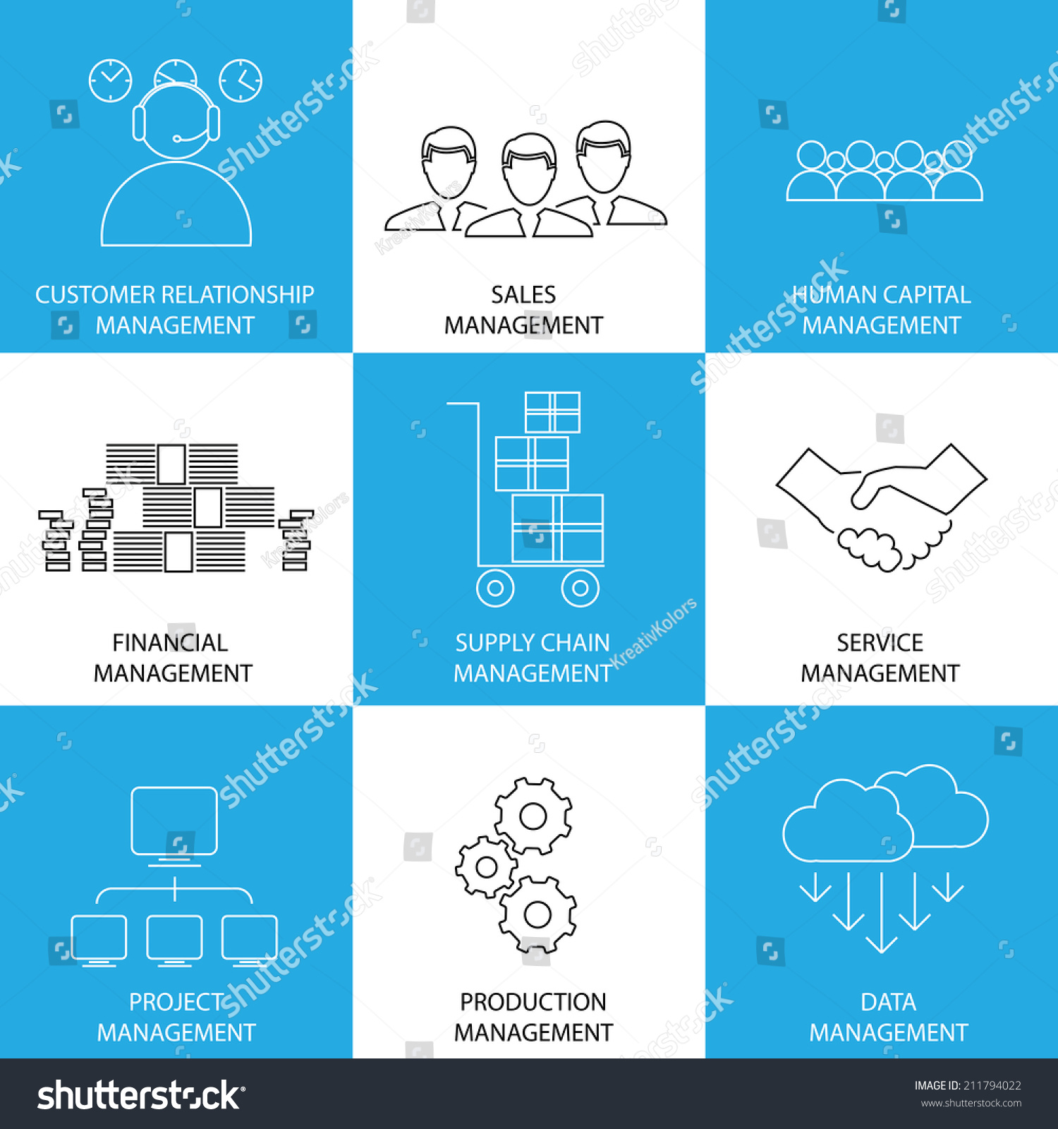 operation management concept of product design Operations management is an area of management  product design, process design, quality management, capacity, facilities planning, production planning and.
