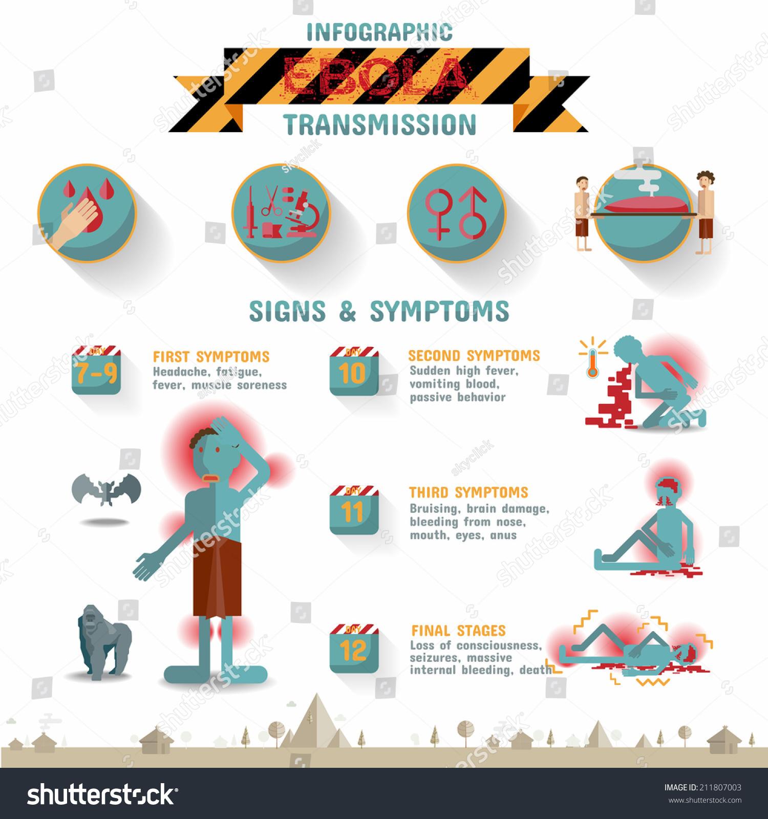 what is ebola virus pdf