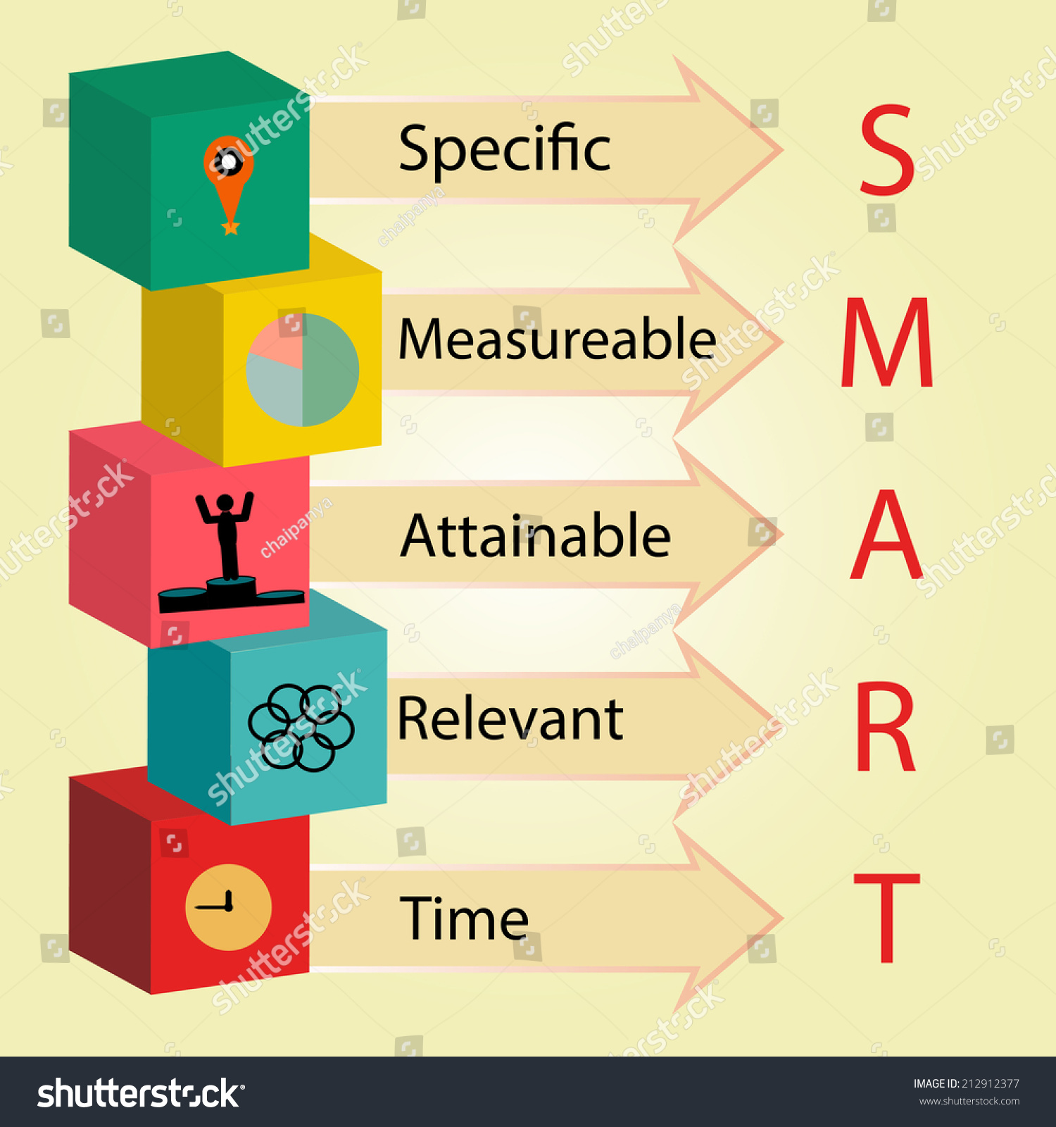 smart objective How to set smart goals smart is an acronym that represents a framework for creating effective goals  think about your objective realistically,.