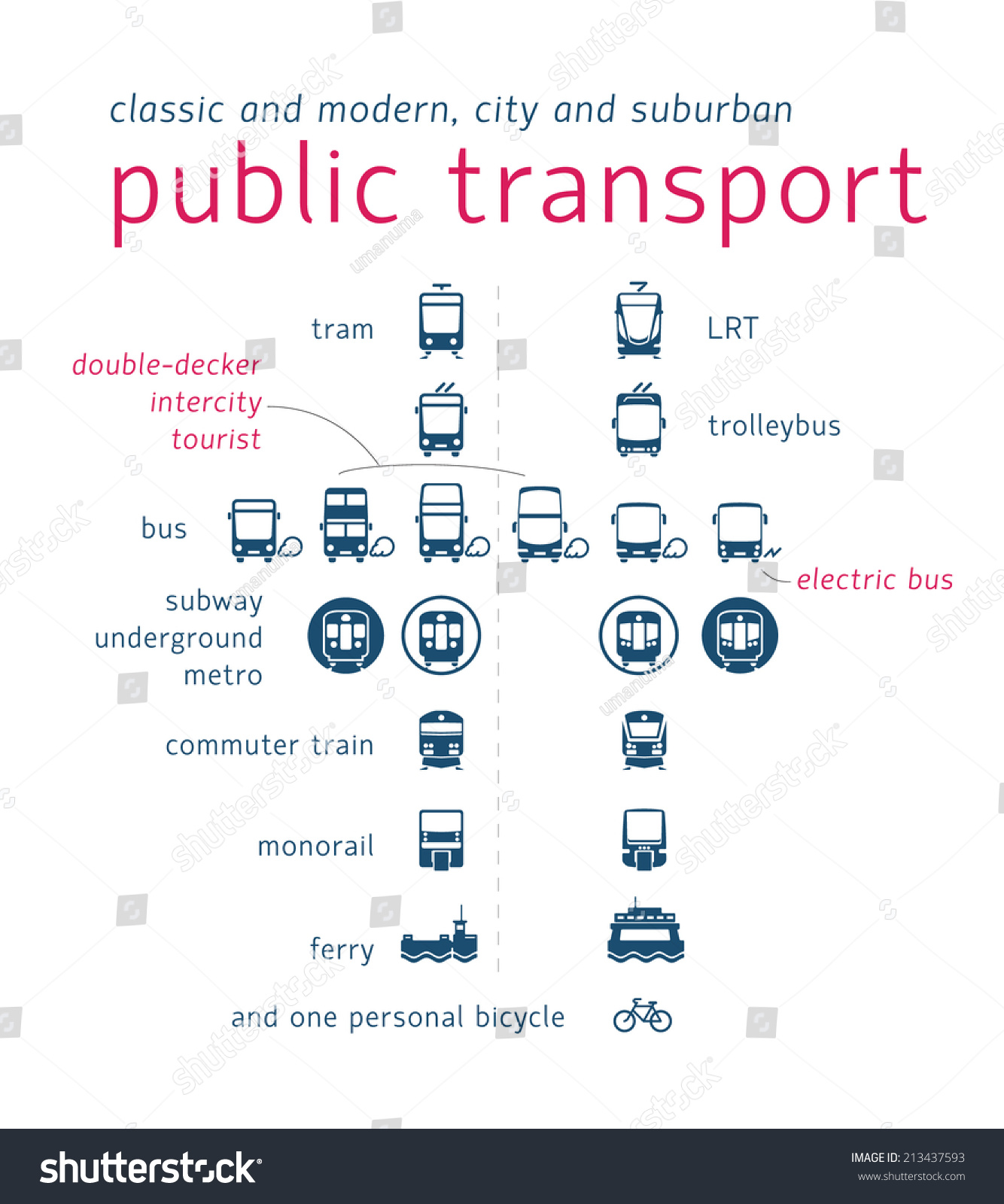 the importance of public transportation Public transportation in the united states is a crucial part of the solution to the nation's economic, energy, and environmental challenges - helping to bring a.