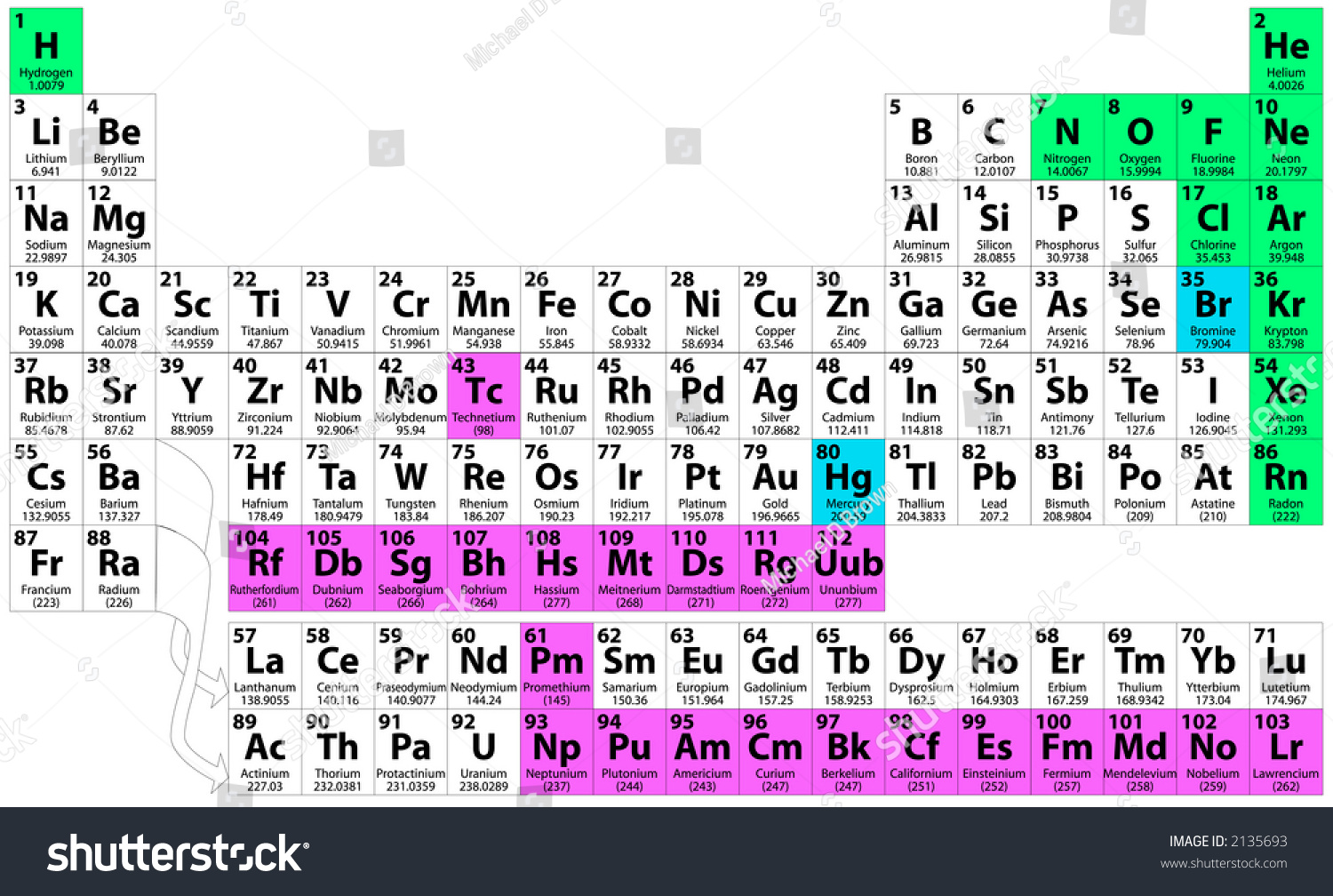 Stock Photo Complete Periodic Table Of The Elements Including Atomic Number Symbol Name Weight Arrows on Hydrogen Periodic Table
