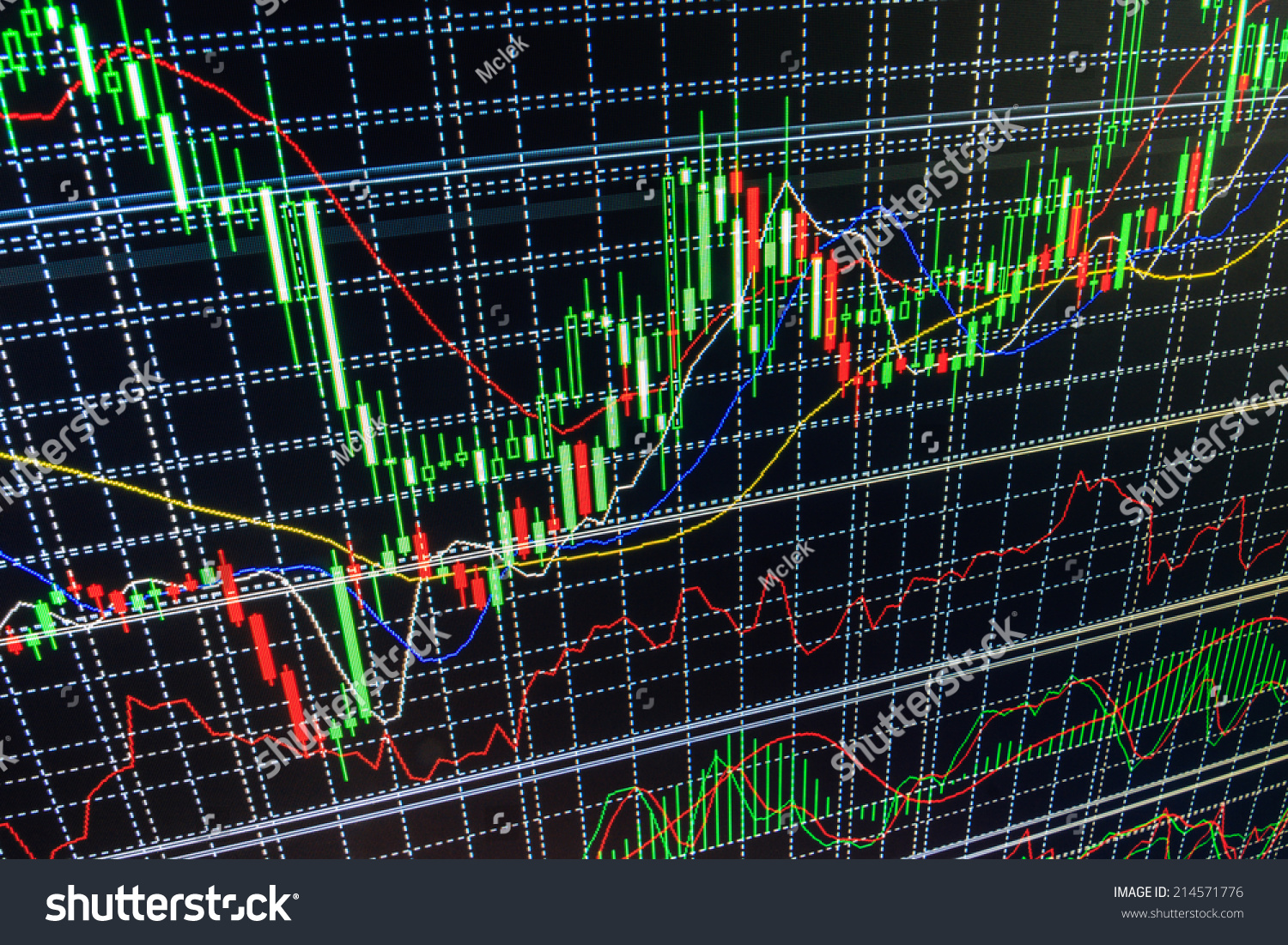 Foreign exchange currency trading