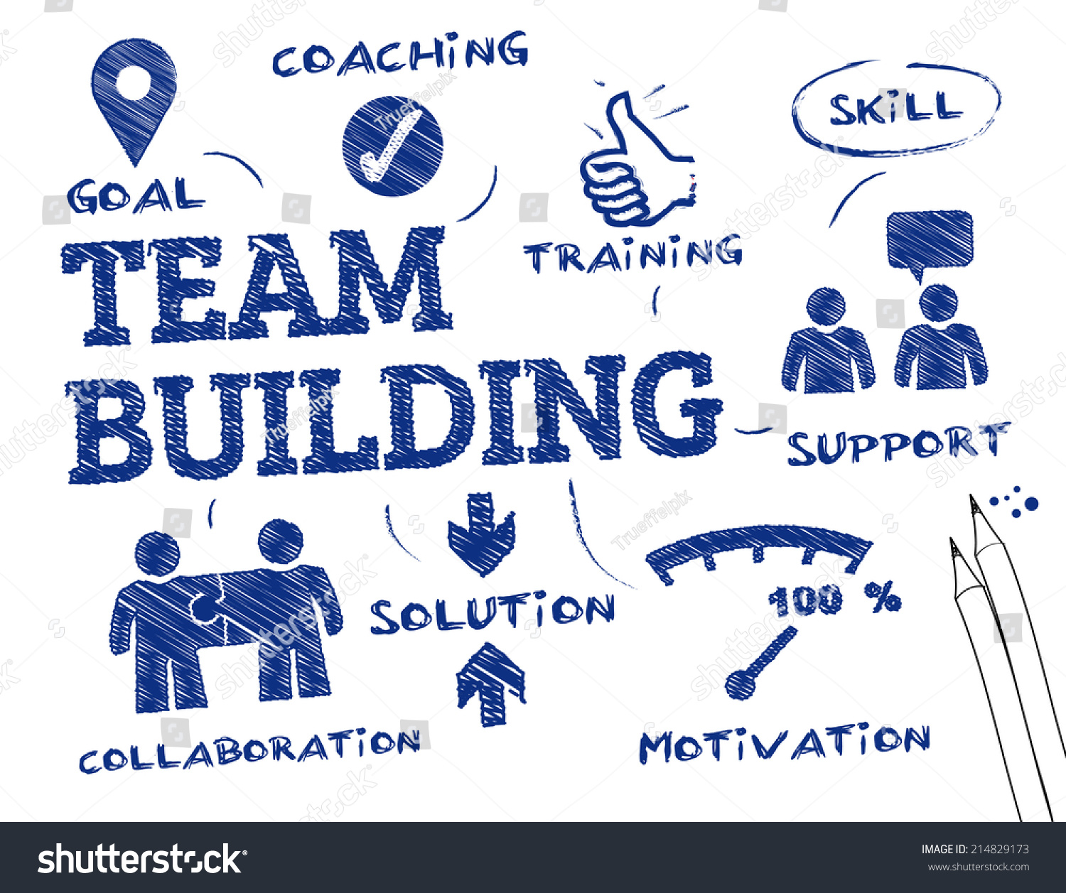 promoting critical thinking skills in the classroom 10 team-building games that promote critical 10 team-building games that promote collaborative critical thinking you can purchase a classroom skills.