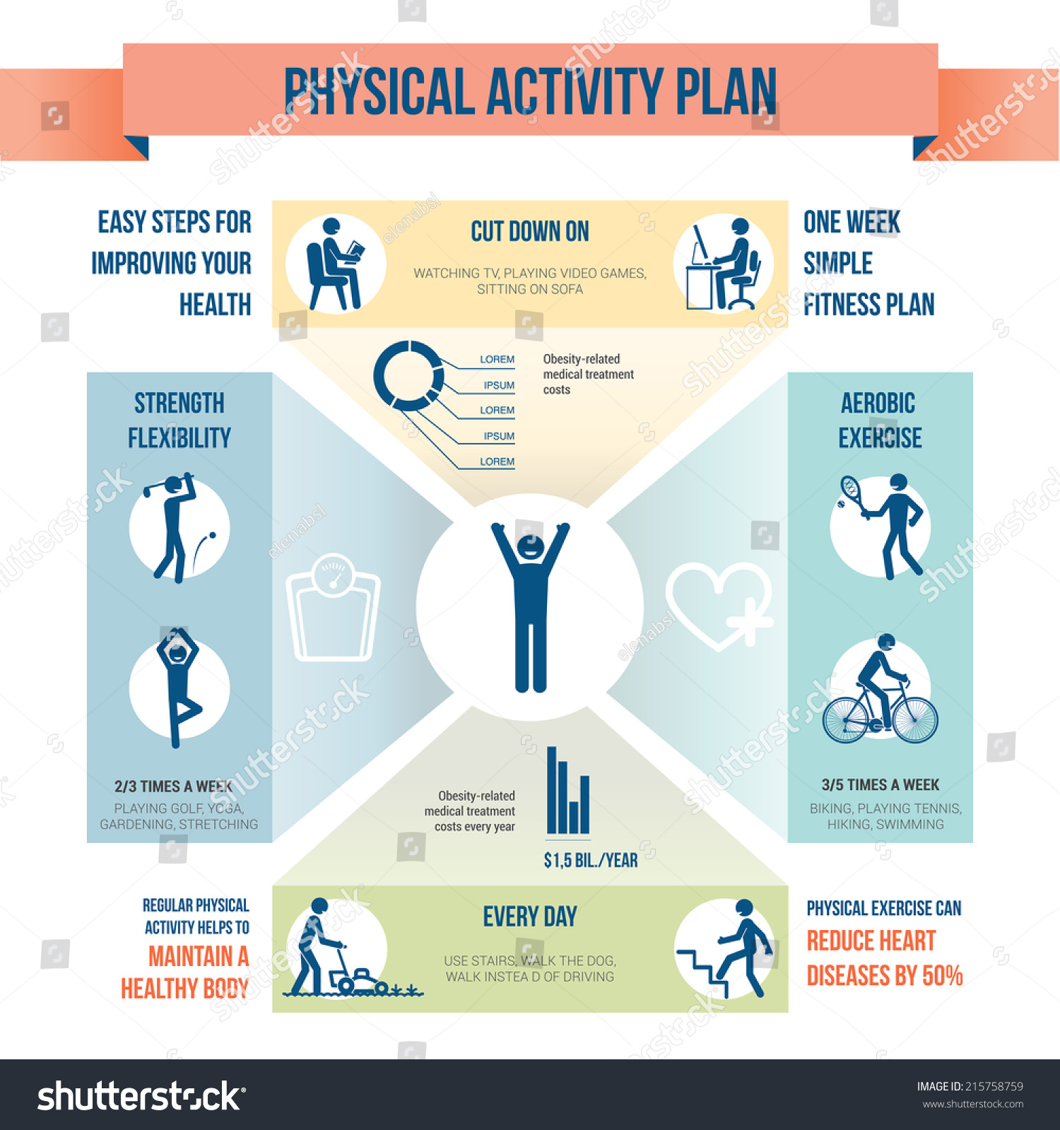 planning a physical activity The taskforce compiled a list of sample physical activity plans which may assist local governments and other key stakeholders in developing their own physical activity.