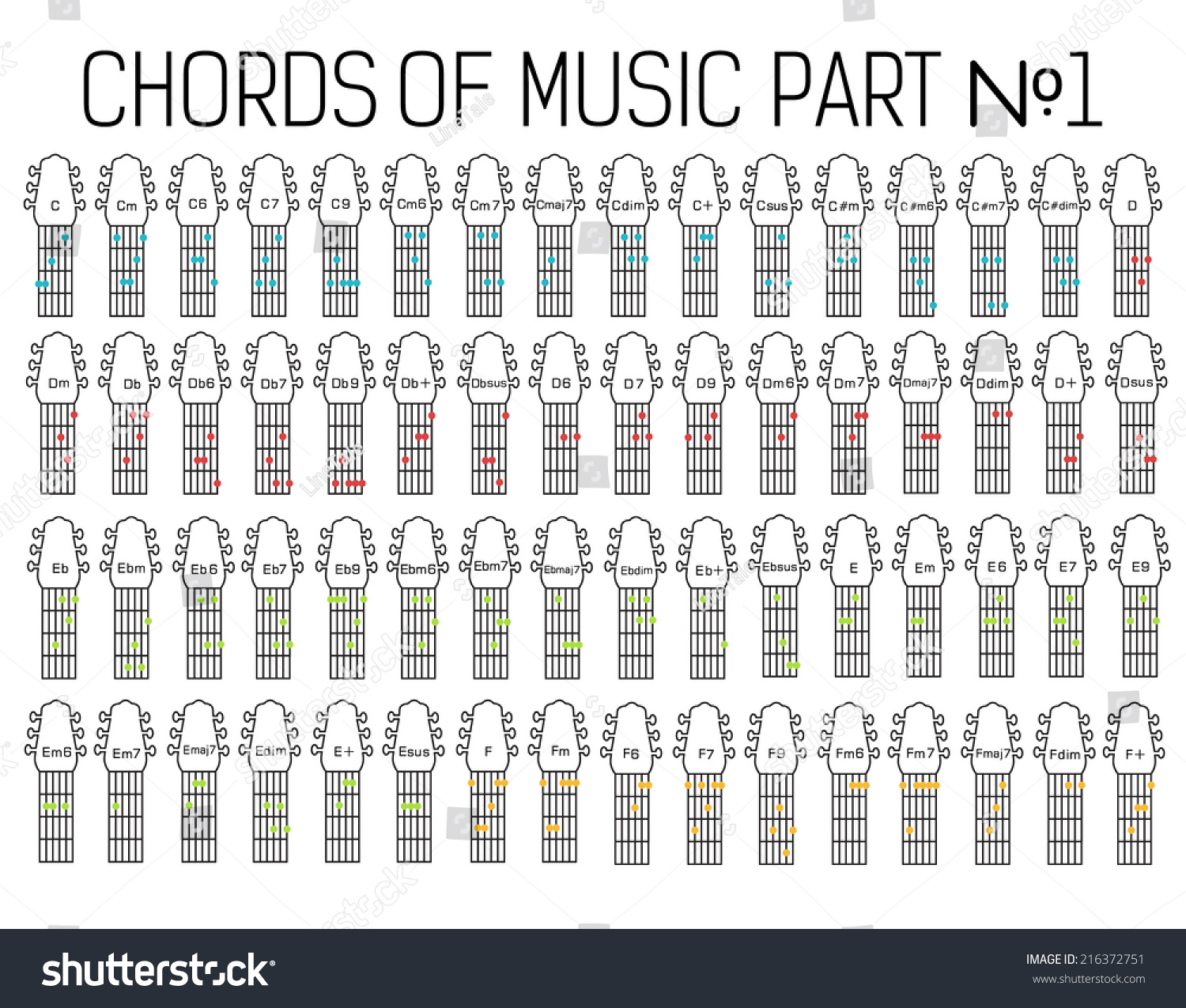 Basic Guitar Chords Graphic Music Set Stock Vector Royalty Free