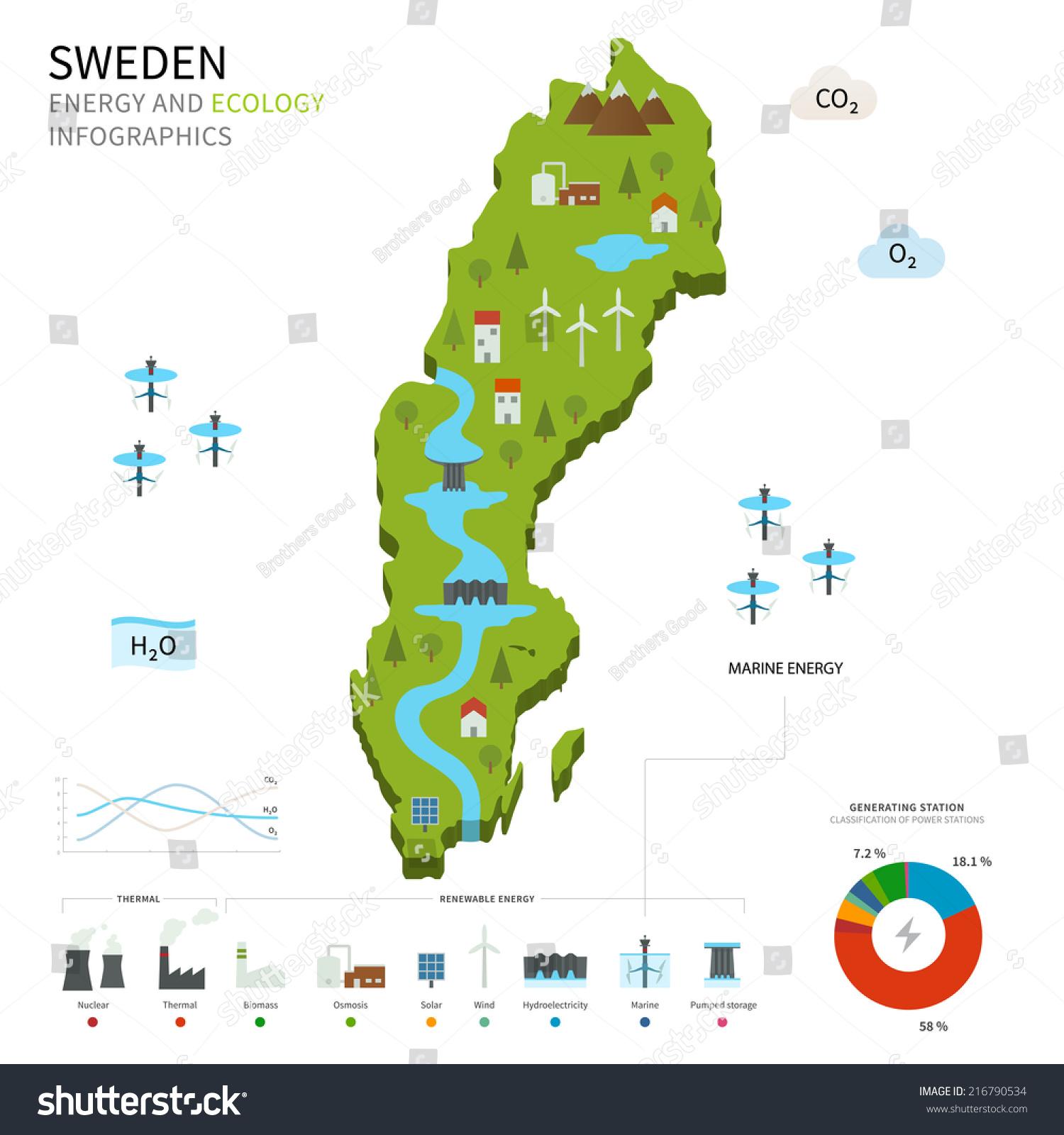 Energy Industry Ecology Sweden Vector Map Stock Vector - Sweden industry map