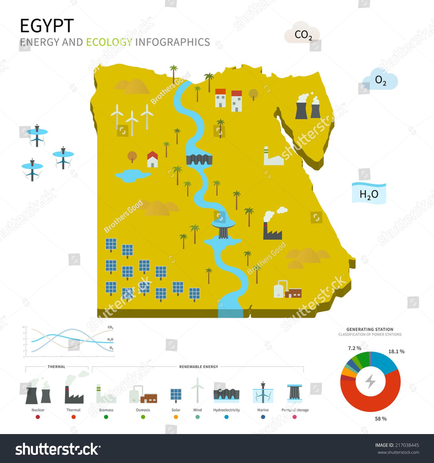 Energy Industry Ecology Egypt Vector Map Stock Vector - Map of egypt vector free