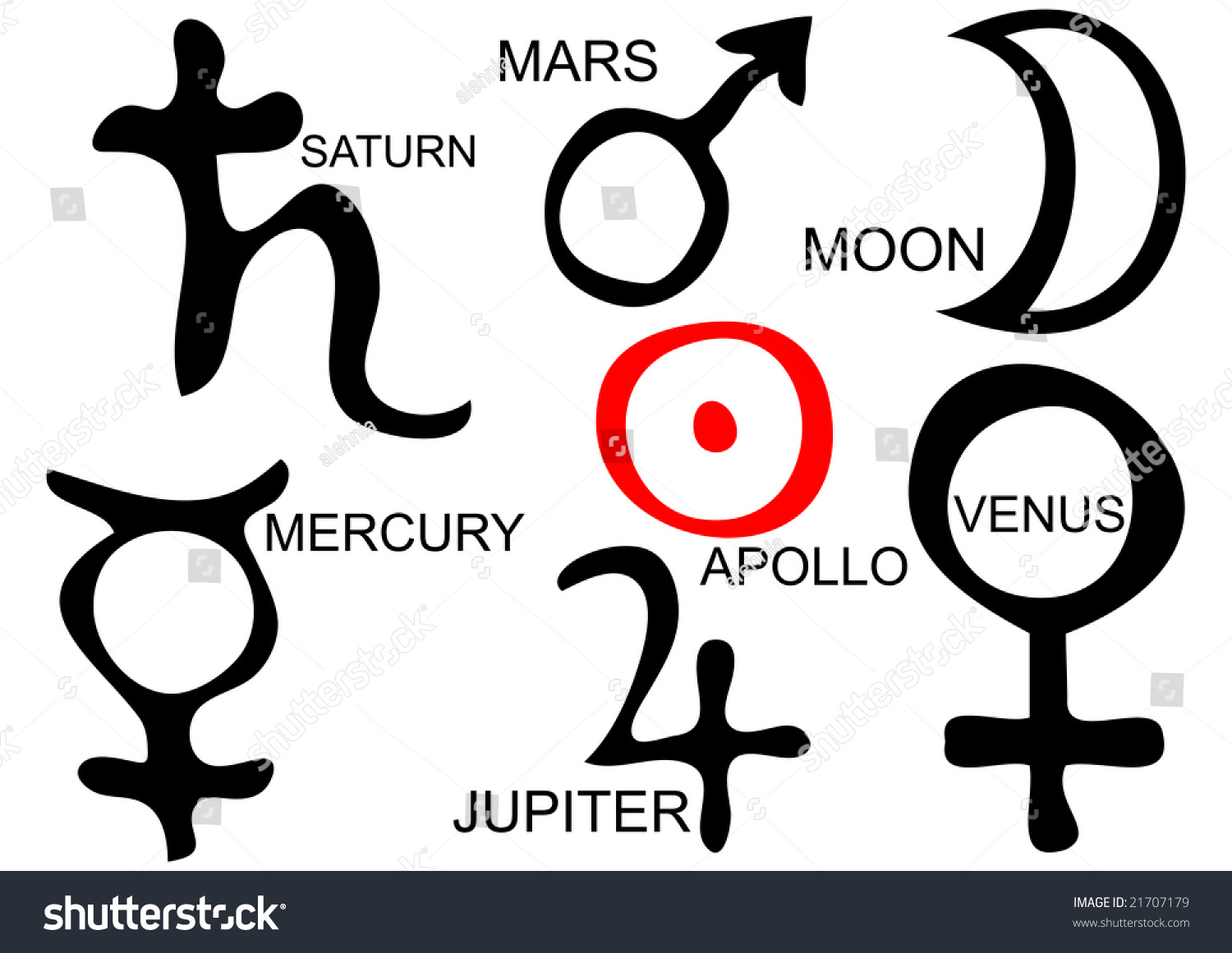 Illustration Different Astrological Symbols Signs Planets Stock