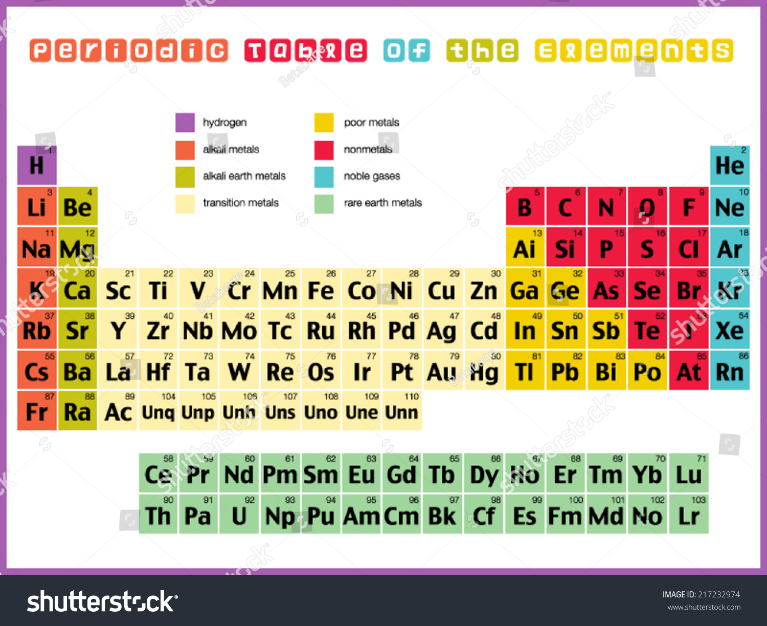 Periodic table elements stock vector 217232974 shutterstock periodic table of the elements gamestrikefo Choice Image