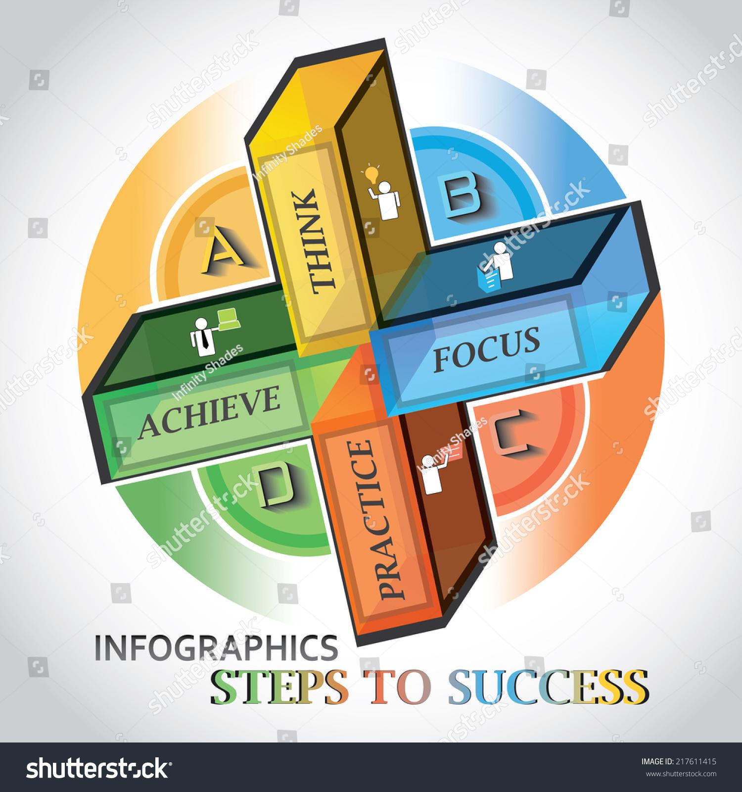 success info graphics four mind tricks for a successful career in life - Successful Career How To Be Successful In Career In Life