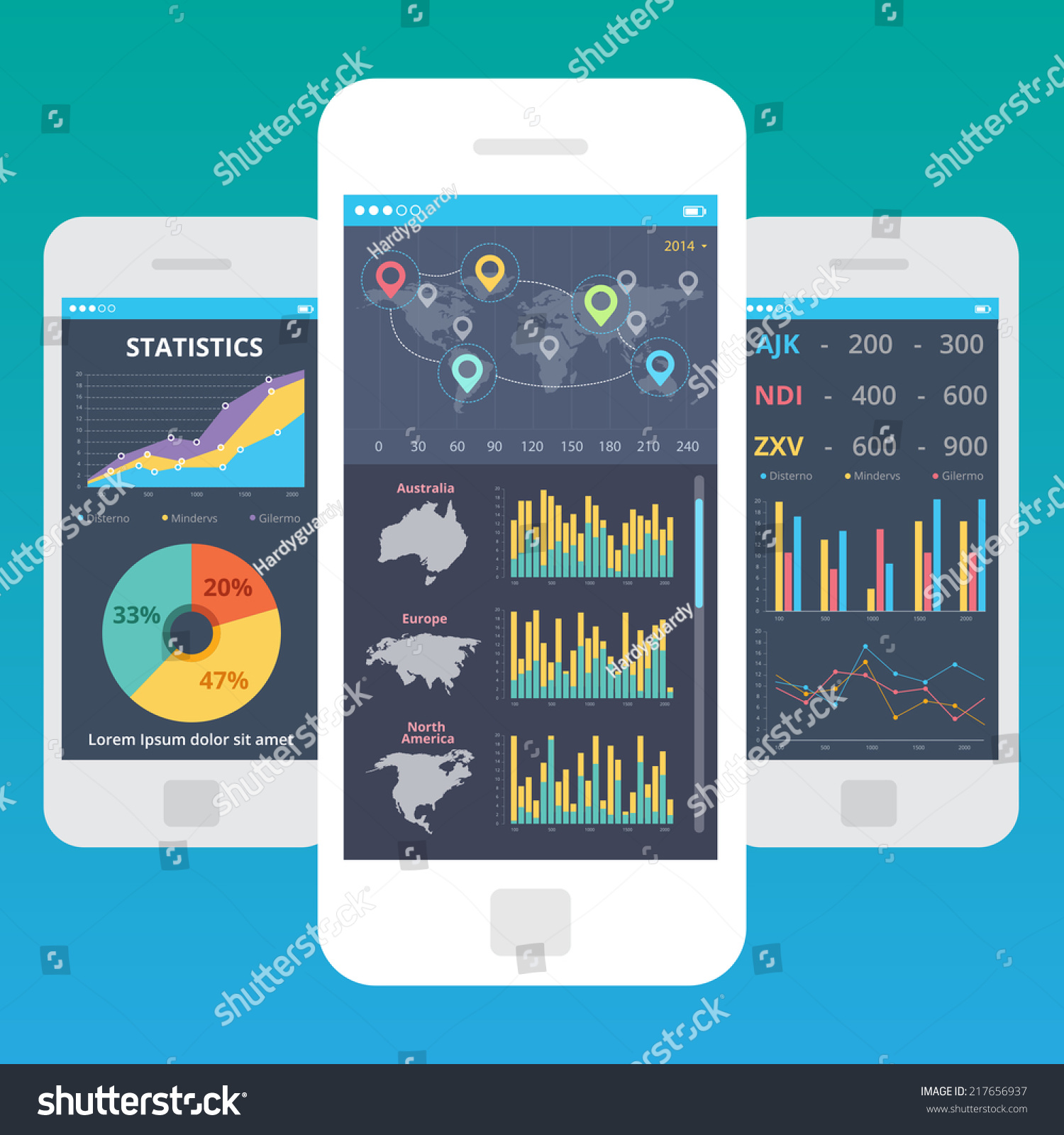 business analysis mobile phone The future of mobile is being  bi intelligence is a research and analysis service focused on mobile  how valuable the daily insights are for your business and.