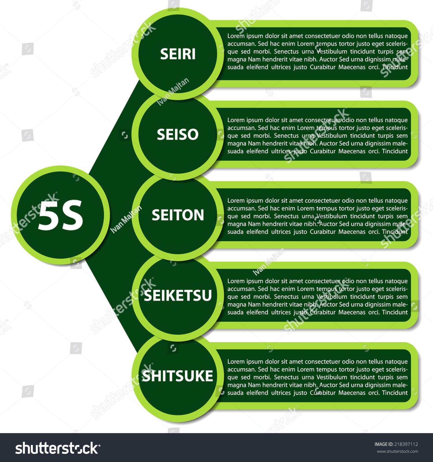 Illustration Strategy 5s Description Japanese Language