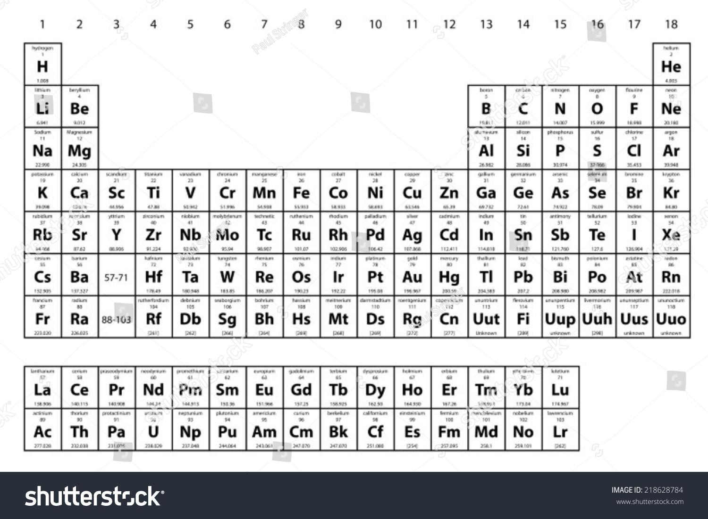 Illustration periodic table elements stock vector 218628784 an illustration of the periodic table of the elements gamestrikefo Images