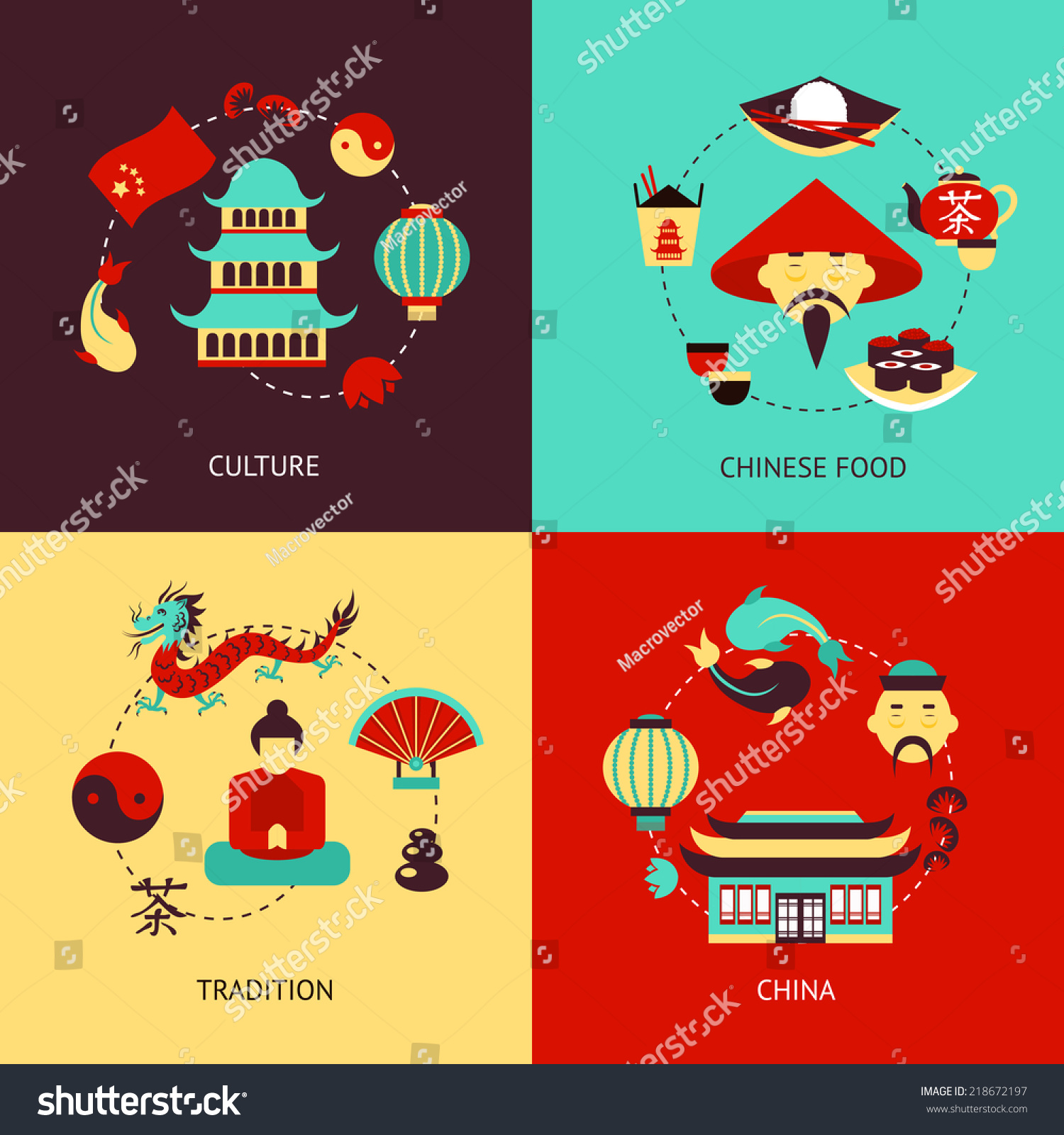 differences cultural in chinese food and
