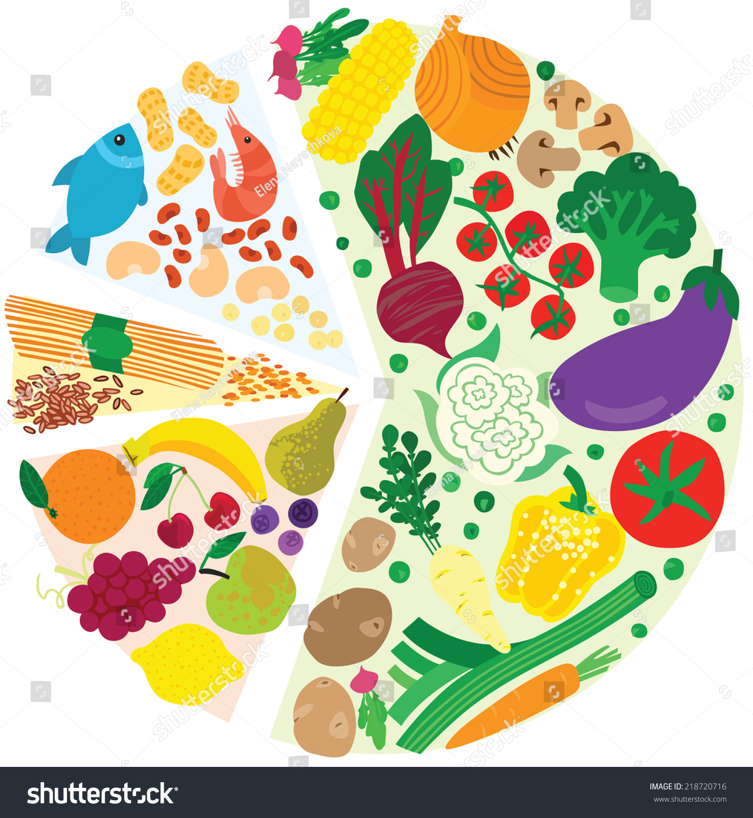 Healthy diet food pie chart stock vector 218720716 shutterstock healthy diet food pie chart nvjuhfo Image collections