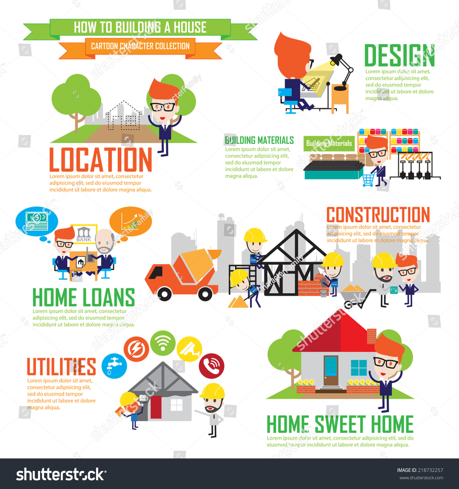 Step by step details home constructioncartoon stock vector for Construction of house step by step