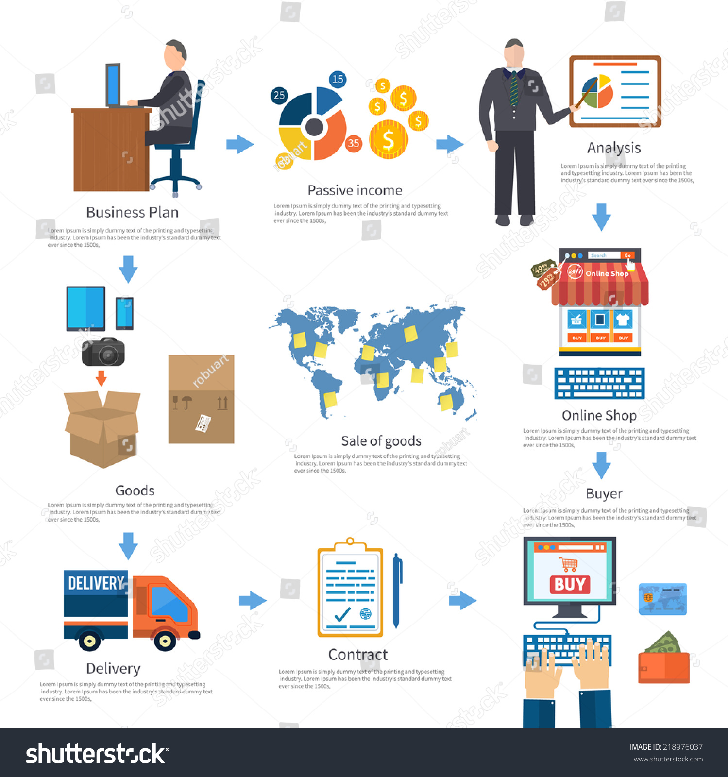 Analyze Internet Shopping Process Purchasing Delivery Stock Vector ...