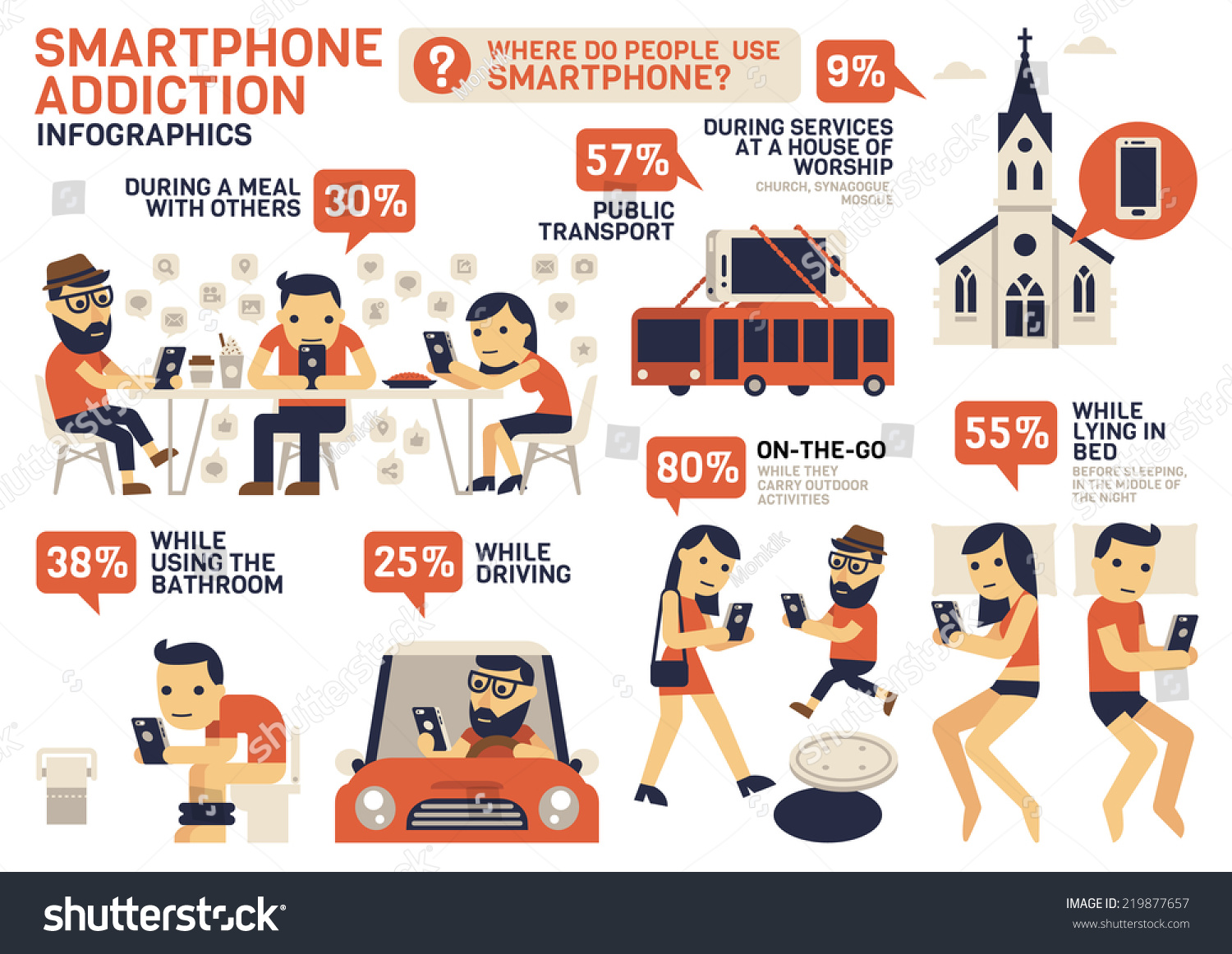 smartphone addiction essay Smartphones are an integral part of most people's lives, allowing us to stay connected and in-the-know at all times the downside of that convenience is that many of us are also addicted to the constant pings, chimes, vibrations and other alerts from our devices, unable to ignore new emails, texts and images.