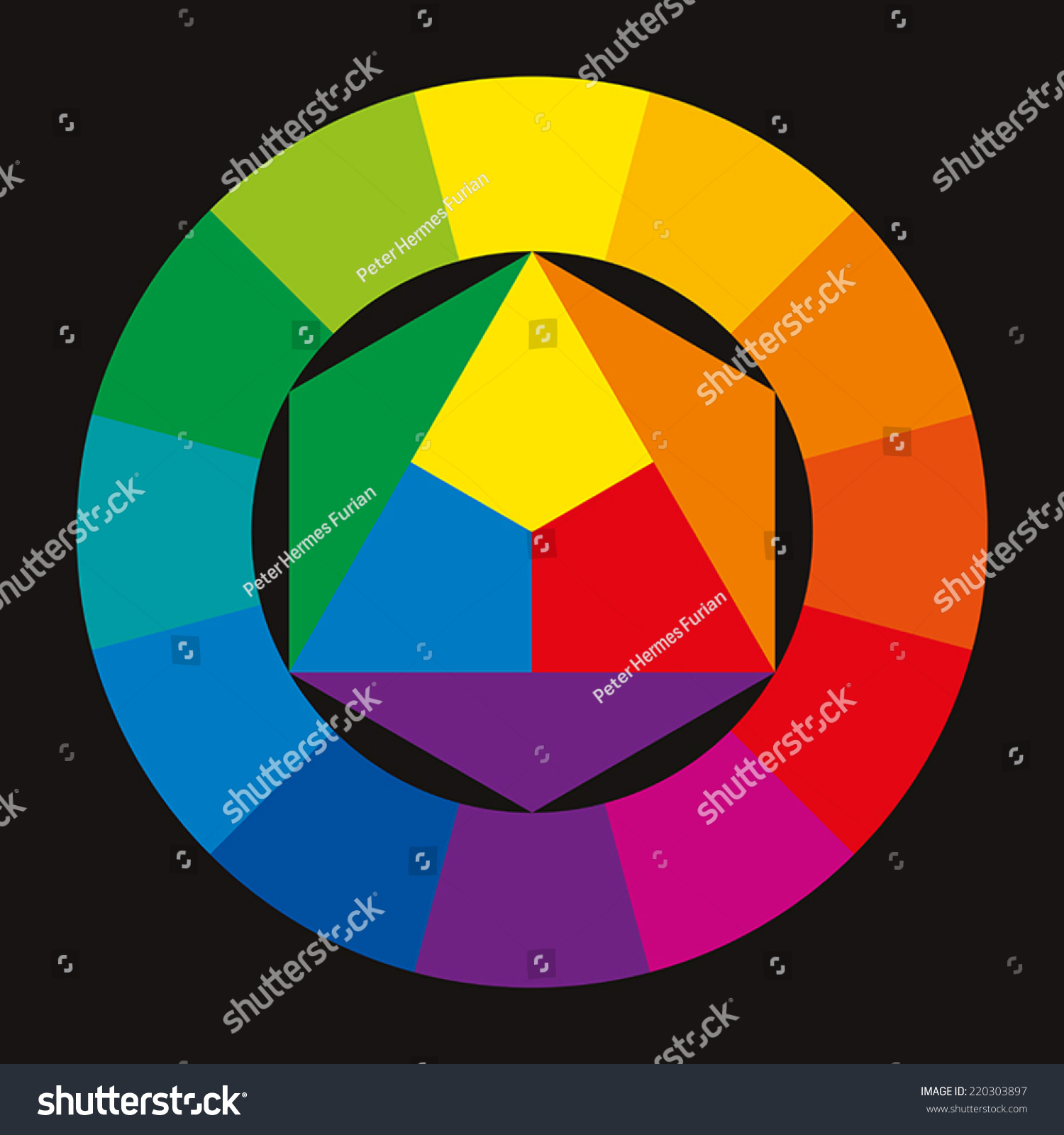 Color wheel complementary colors - Color Wheel On Black Background Color Wheel Showing The Complementary Colors That Is Used
