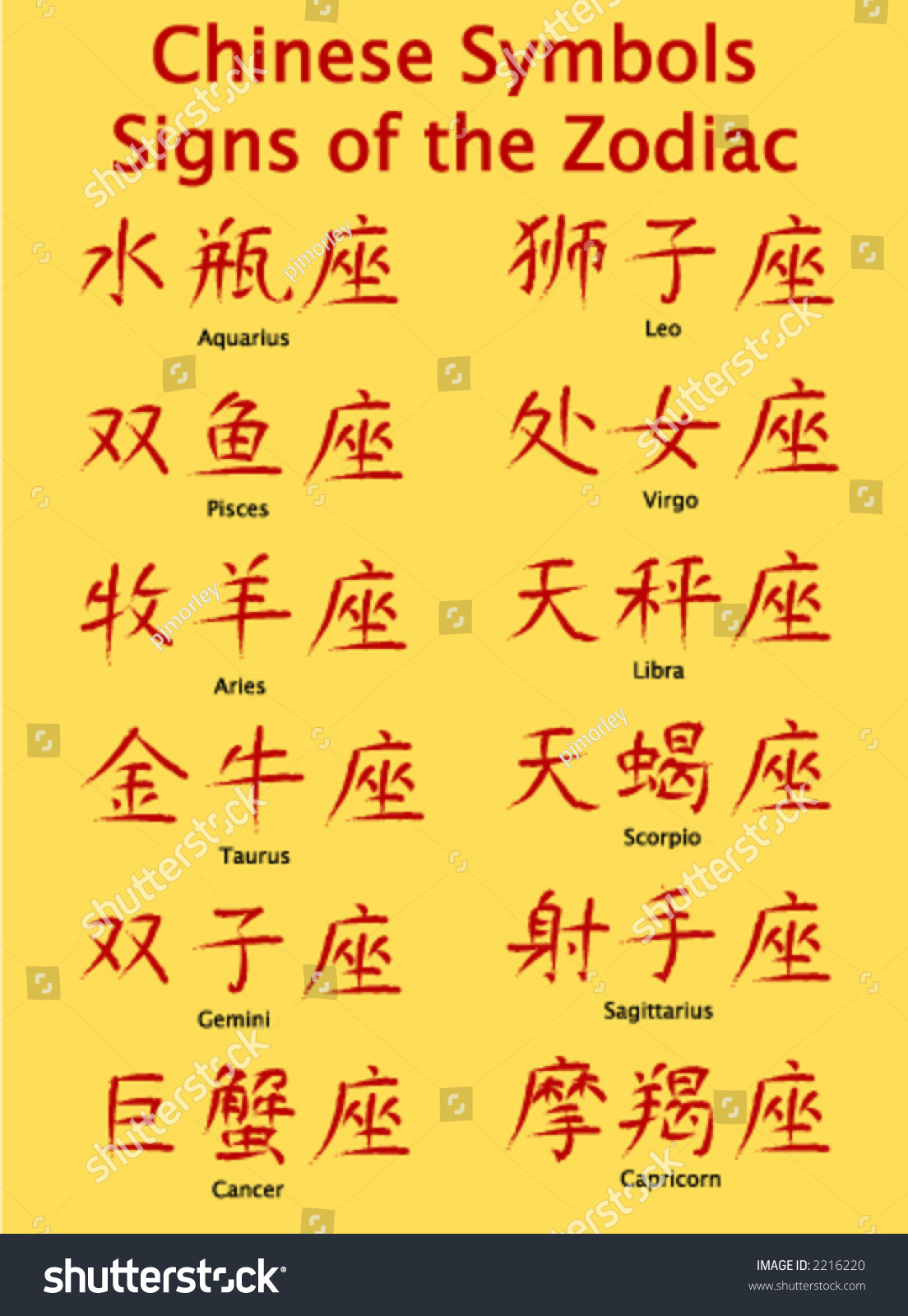 Signs zodiac chinese symbol form stock vector 2216220 shutterstock signs of the zodiac in chinese symbol form biocorpaavc Images