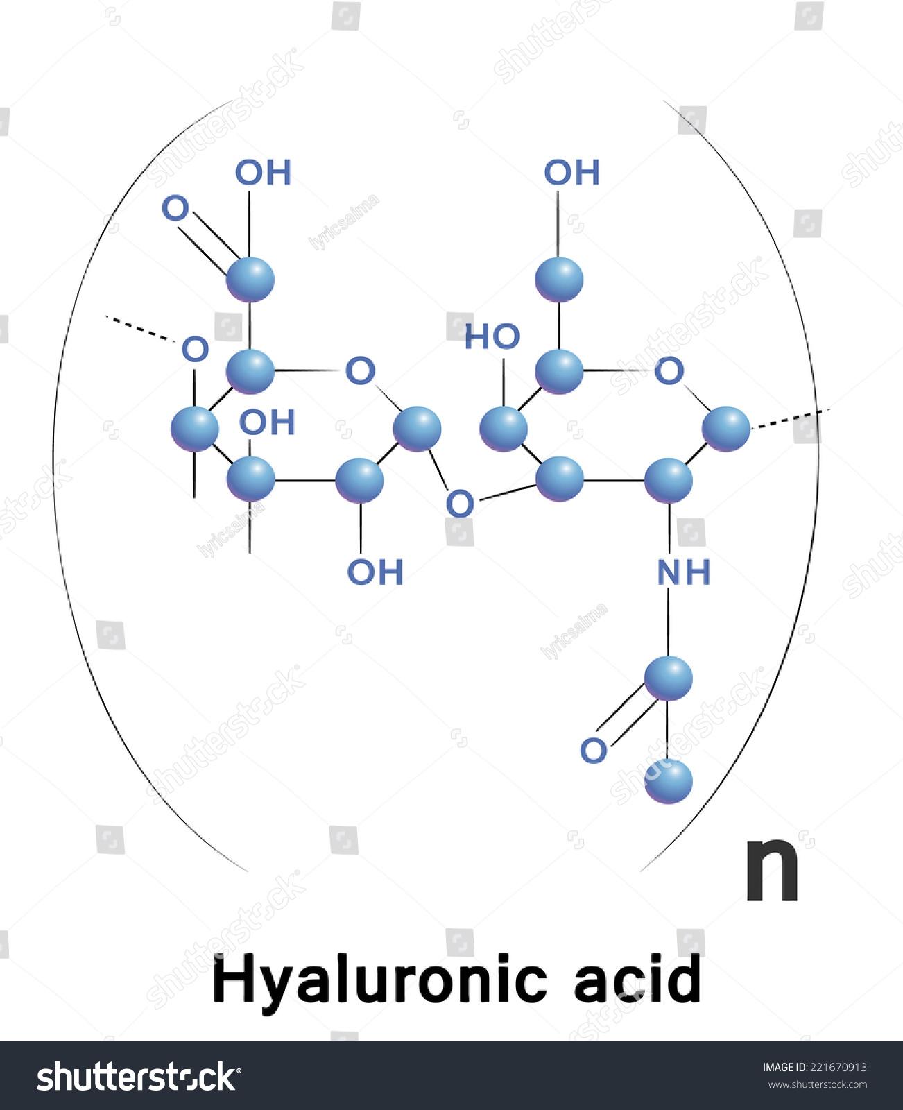 Hyaluronic acid chemical formula molecule structure stock vector hyaluronic acid chemical formula molecule structure medical vector illustration pooptronica