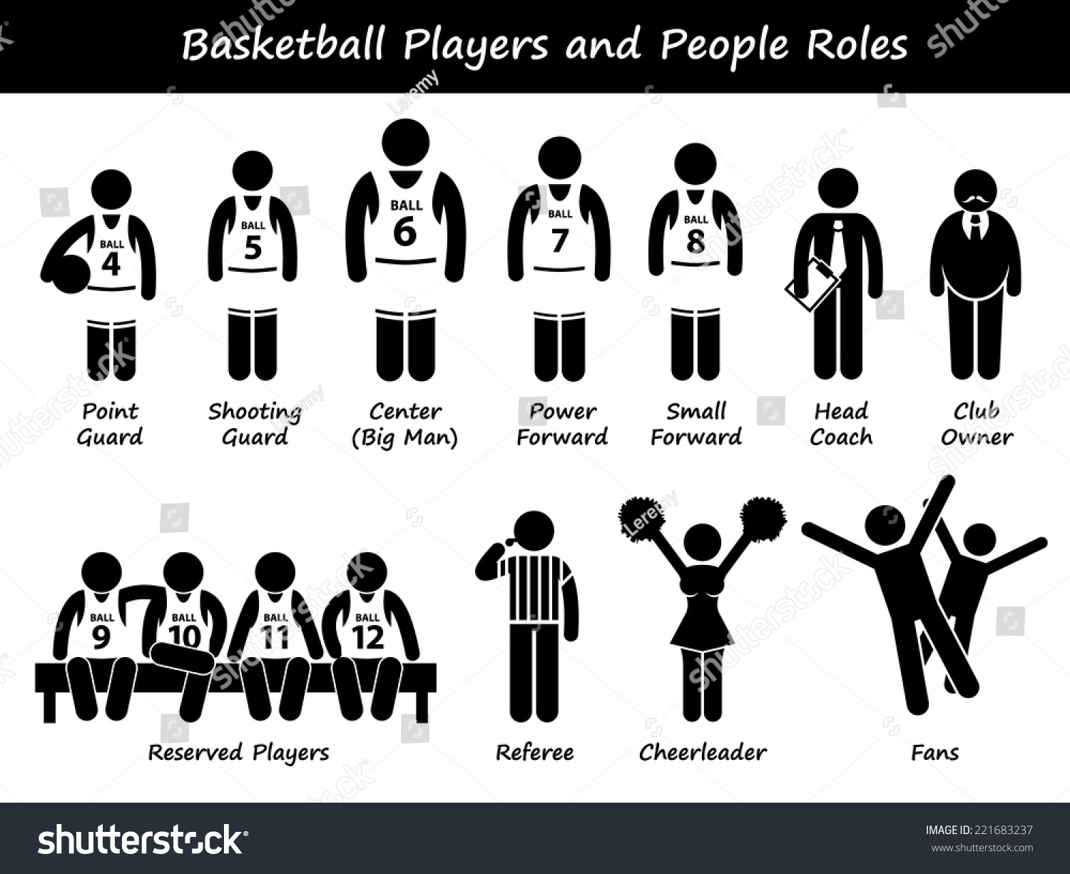 Basketball Players Team Stick Figure Pictogram Stock
