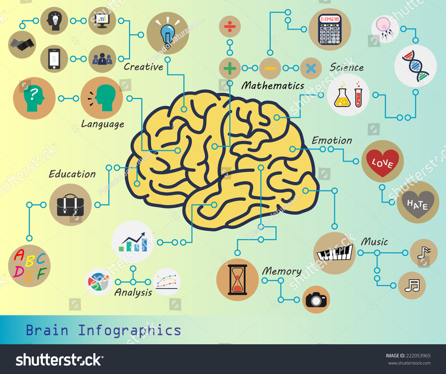 music and brain function Everything you need to know about how music affects the brain and mood, backed by science learn how music and the brain interact and change your perception.