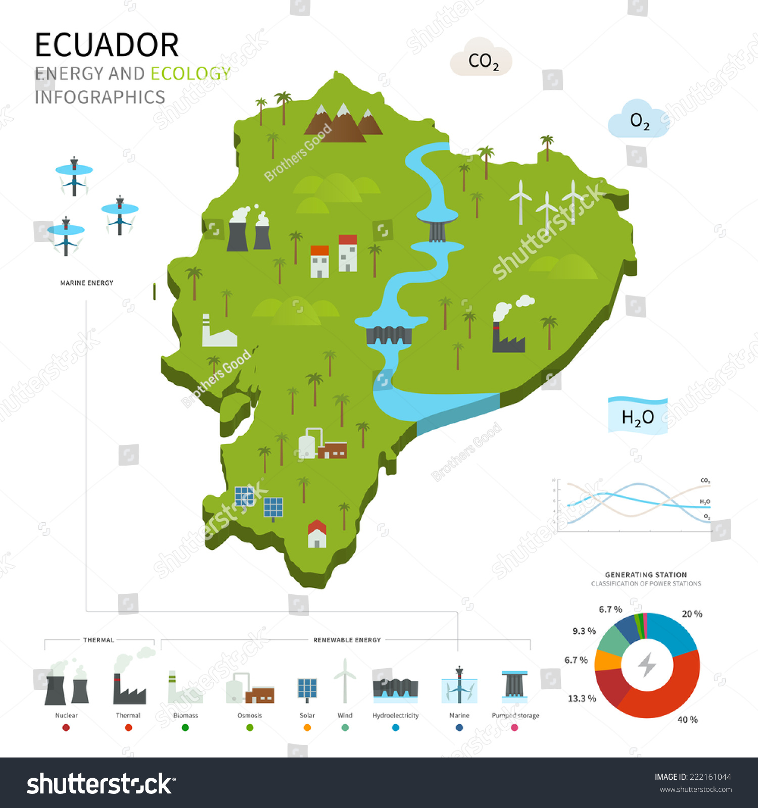 Energy Industry Ecology Ecuador Map Power Stock Illustration