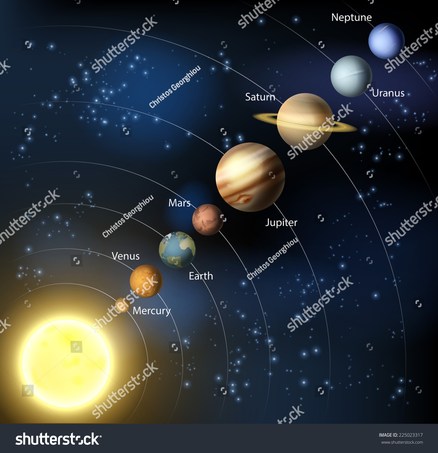 Solar System Illustration Planets Orbit Around Stock ...