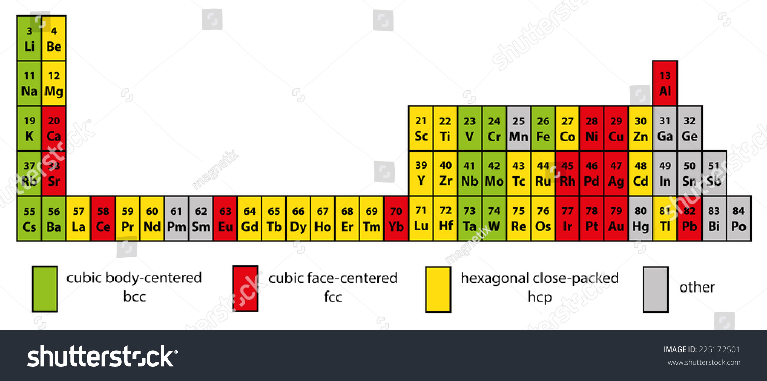Metal crystals periodic table elements stock vector 225172501 metal crystals in the periodic table of elements gamestrikefo Images