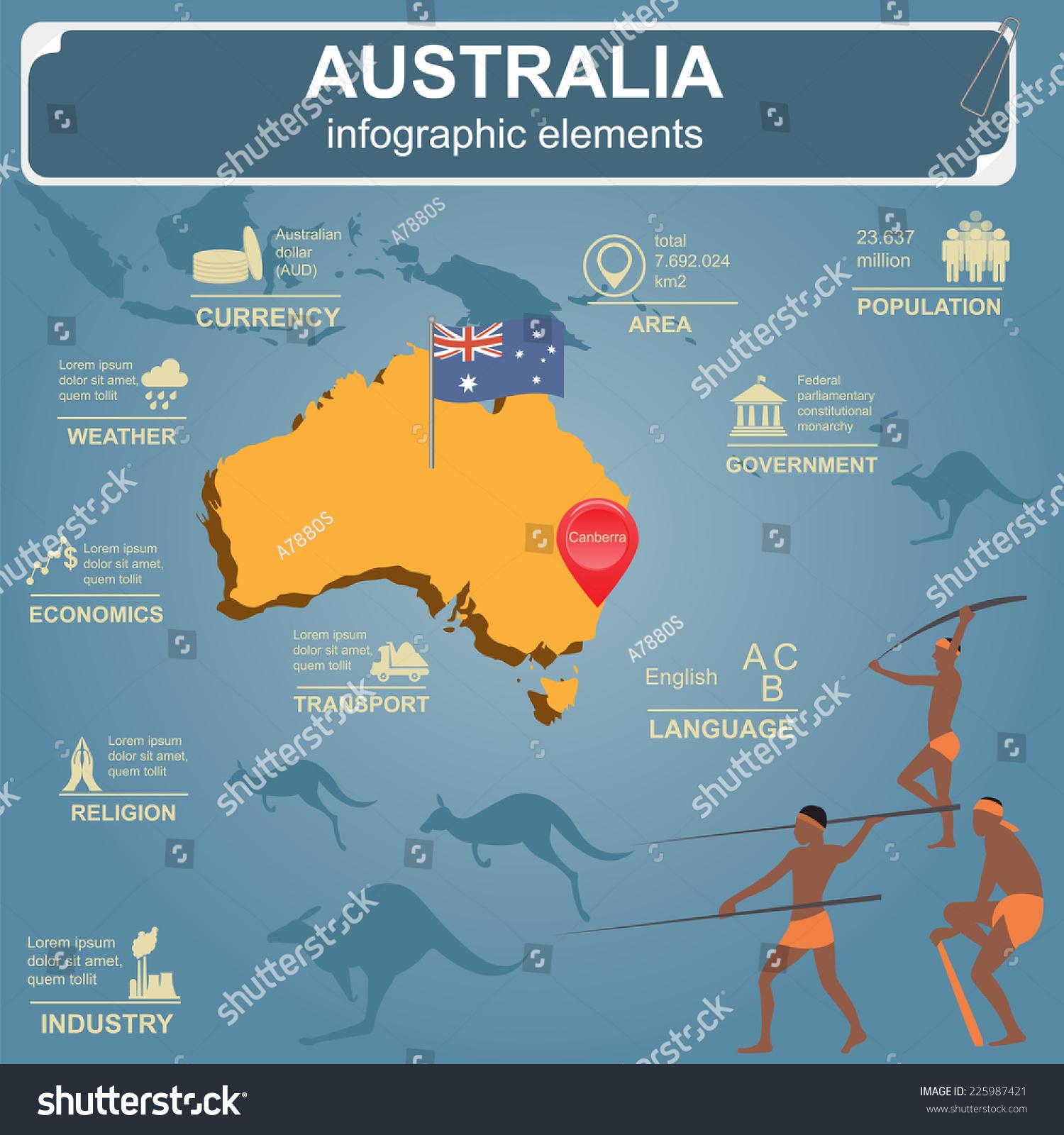Date stock in Australia