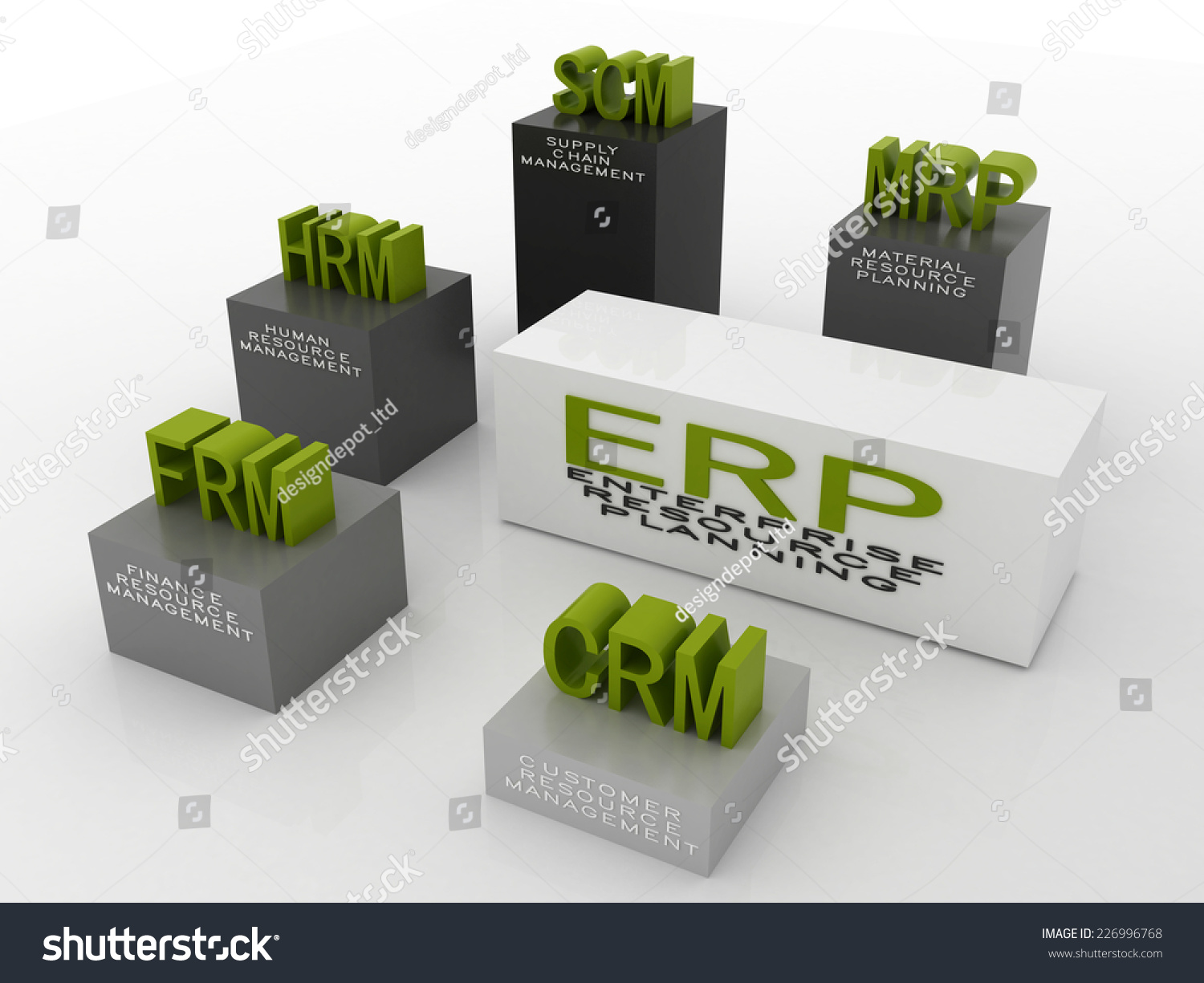 enterprise resource planing Enterprise resource planning is a set of integrated program to manage the critical operations for an entire organization learn about the.