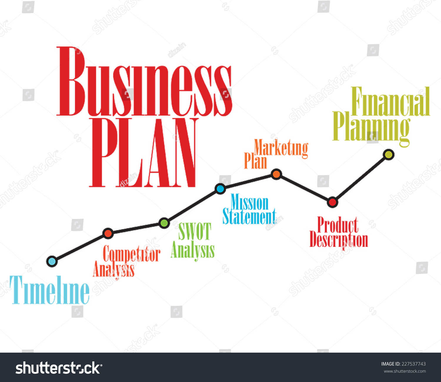 business plan overview definition