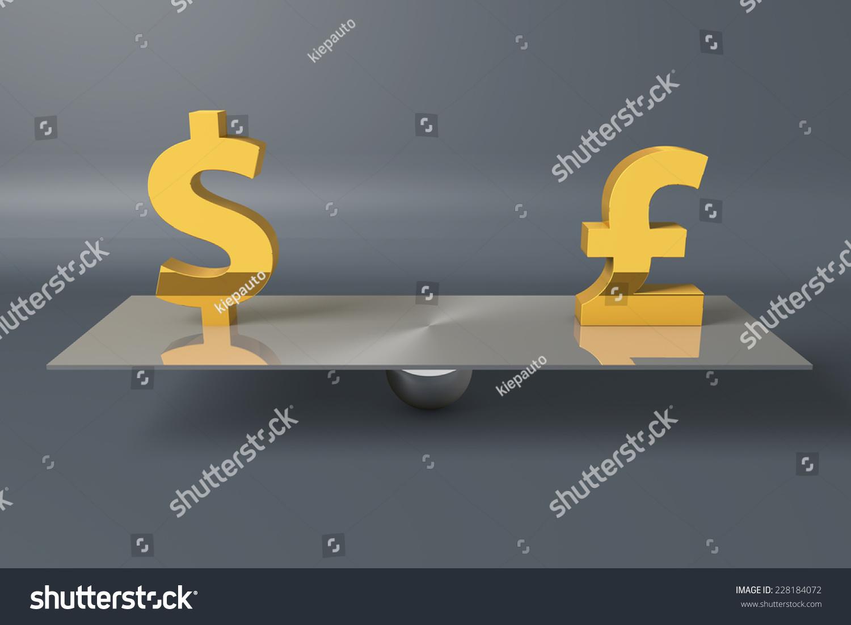 British Pound Japanese Yen Gbpjpy Strong Yen Ez Canvas