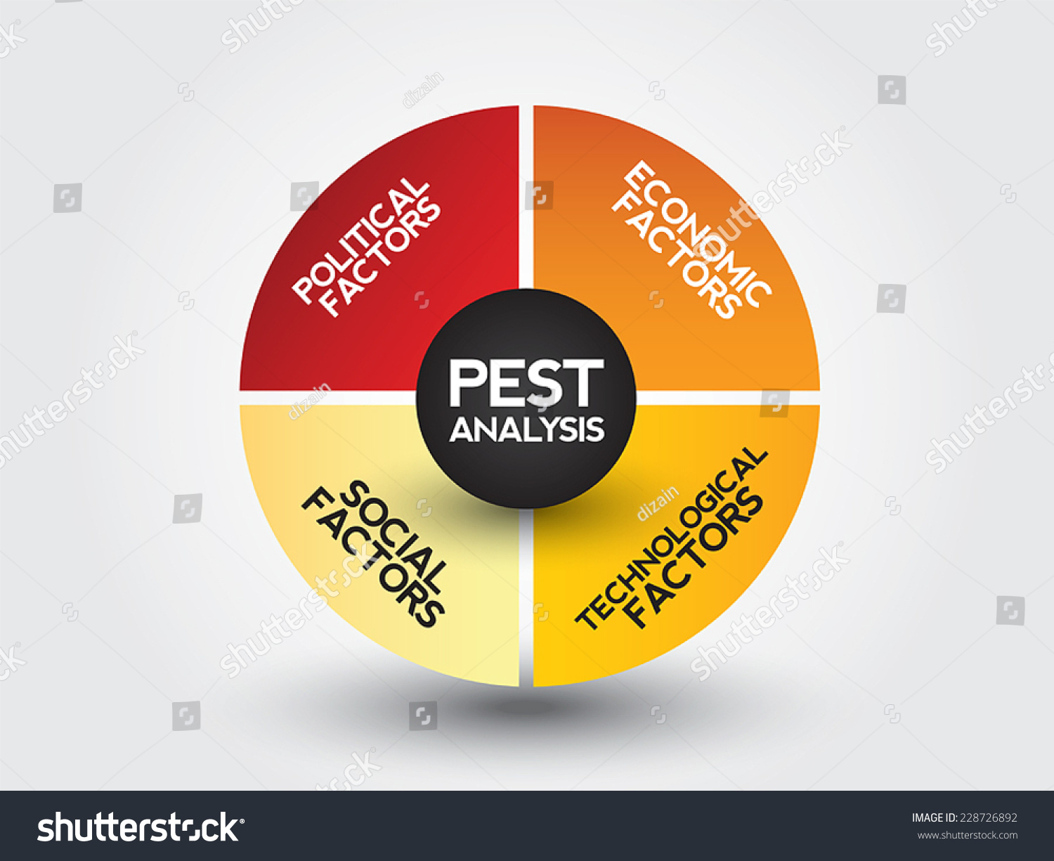 pest analysis for jollibee