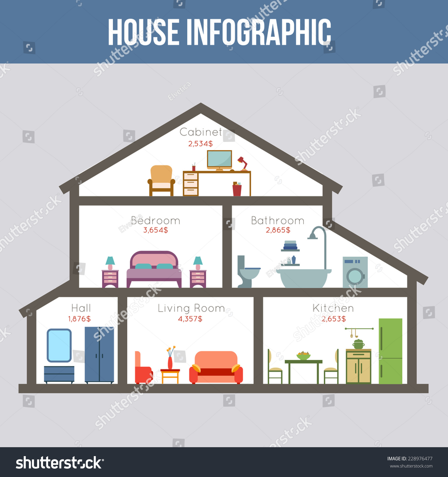 House Infographic Rooms Furniture Statistic Flat Stock