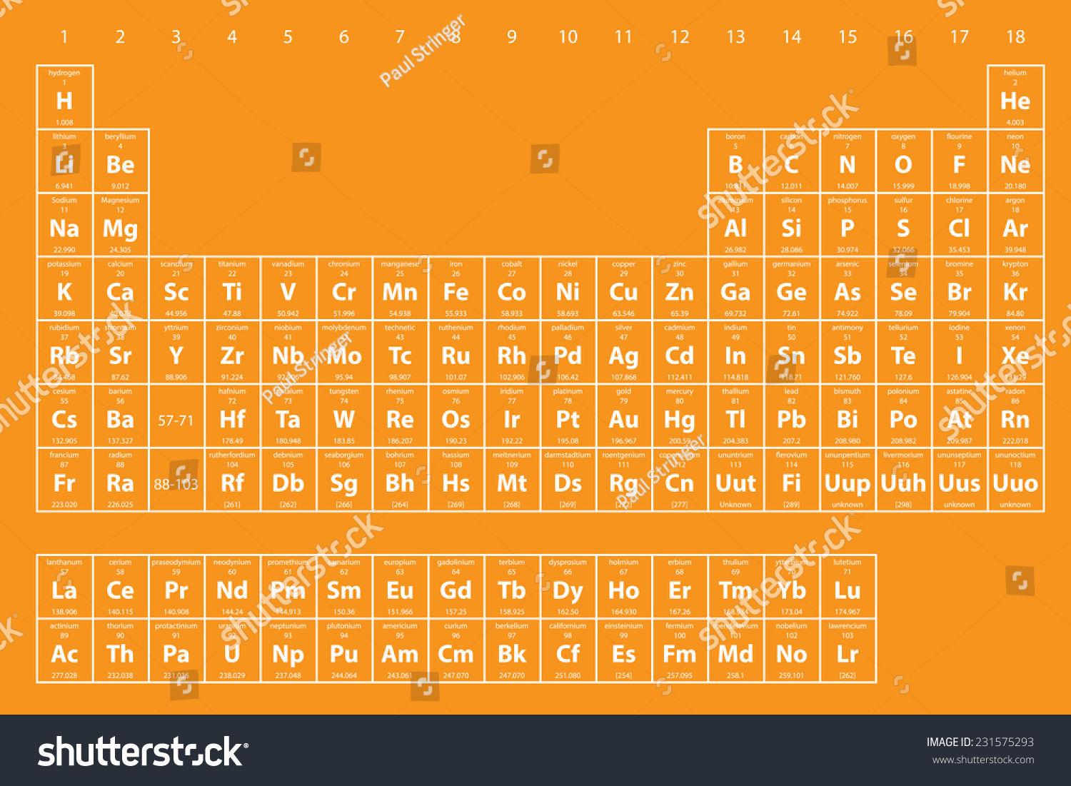 Periodic table rap song image collections periodic table images periodic table solid liquid gas image collections periodic table periodic table of eleme gallery periodic table gamestrikefo Choice Image